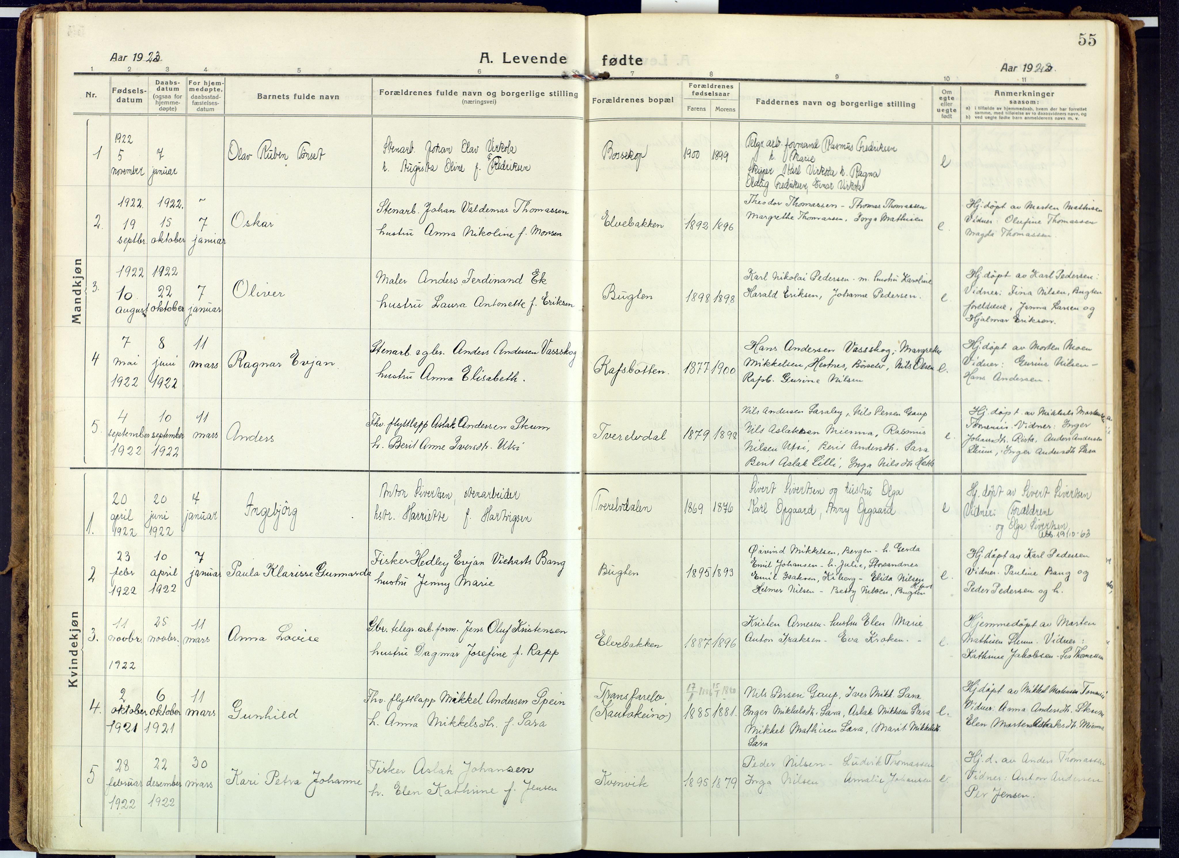 SATØ, Alta sokneprestembete, Ministerialbok nr. 6, 1918-1931, s. 55