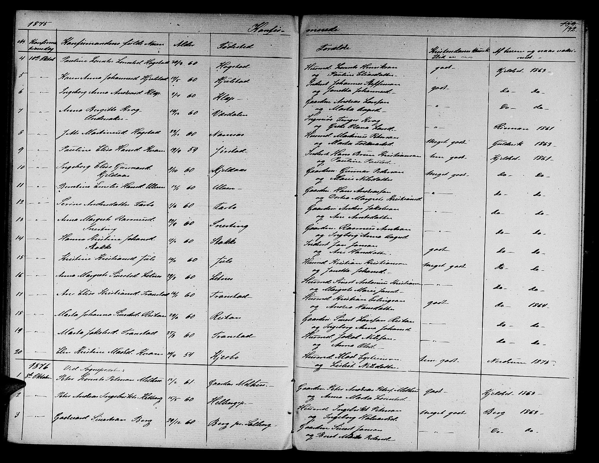 SAT, Ministerialprotokoller, klokkerbøker og fødselsregistre - Nord-Trøndelag, 730/L0300: Klokkerbok nr. 730C03, 1872-1879, s. 142