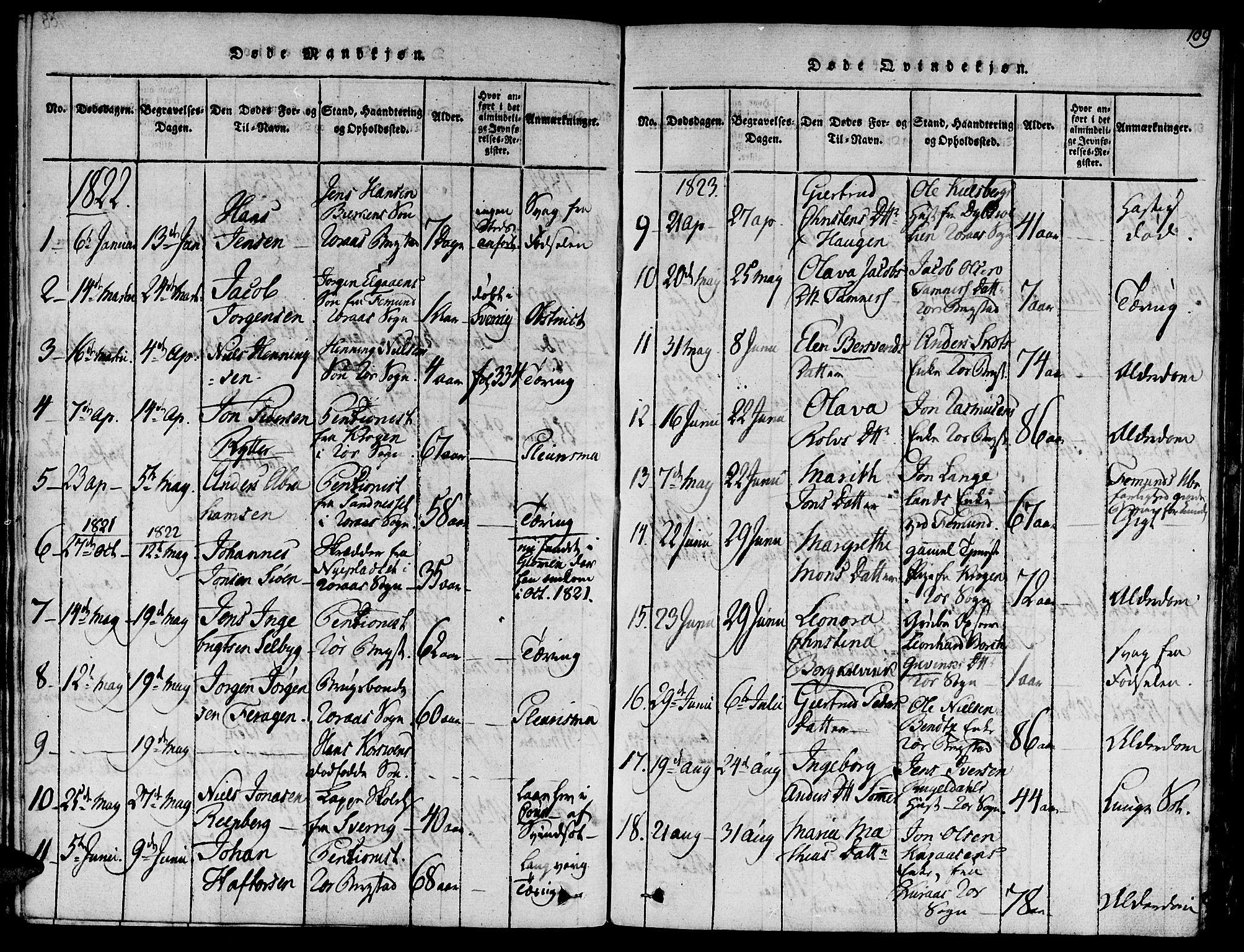 SAT, Ministerialprotokoller, klokkerbøker og fødselsregistre - Sør-Trøndelag, 681/L0929: Ministerialbok nr. 681A07, 1817-1828, s. 109