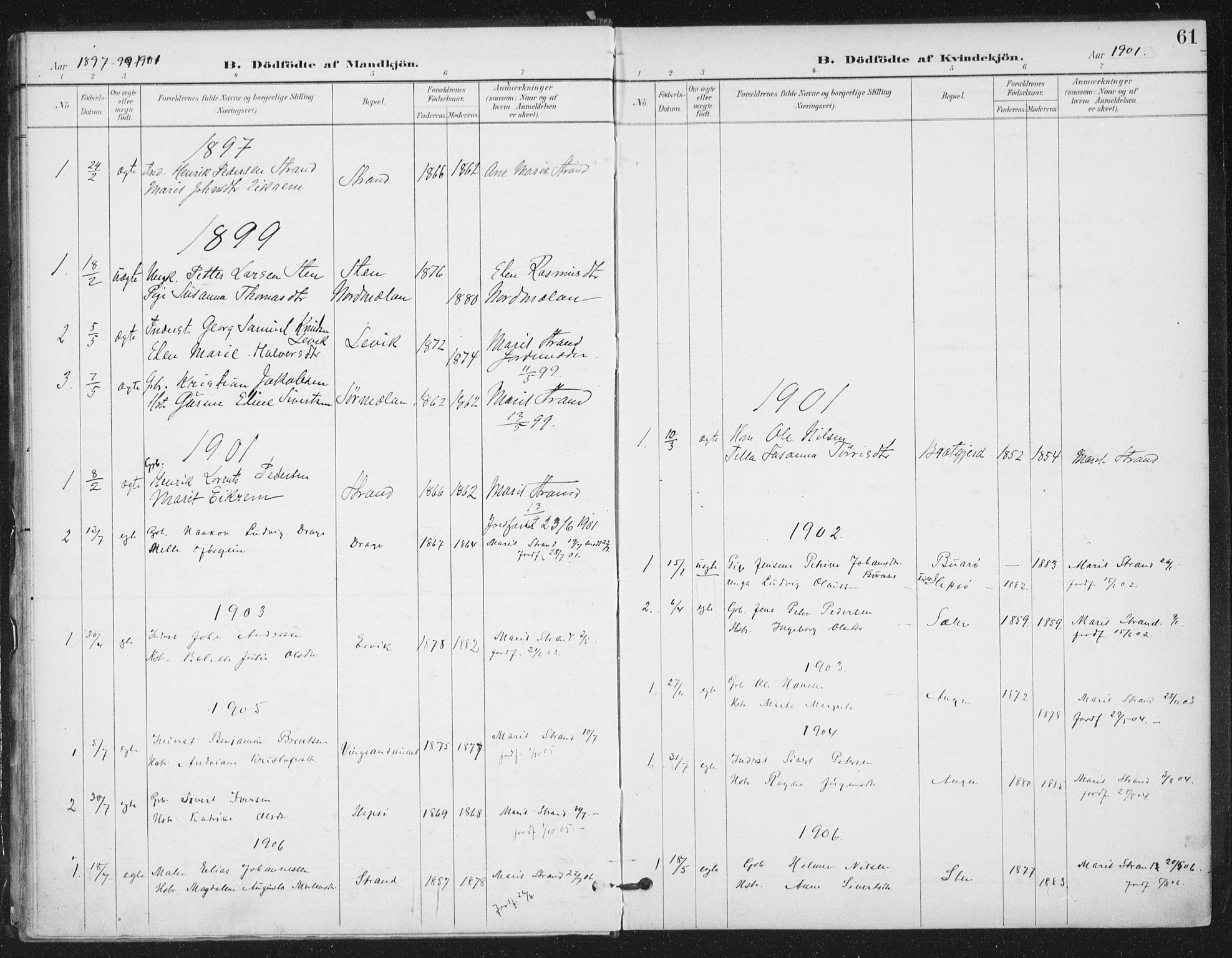 SAT, Ministerialprotokoller, klokkerbøker og fødselsregistre - Sør-Trøndelag, 658/L0723: Ministerialbok nr. 658A02, 1897-1912, s. 61