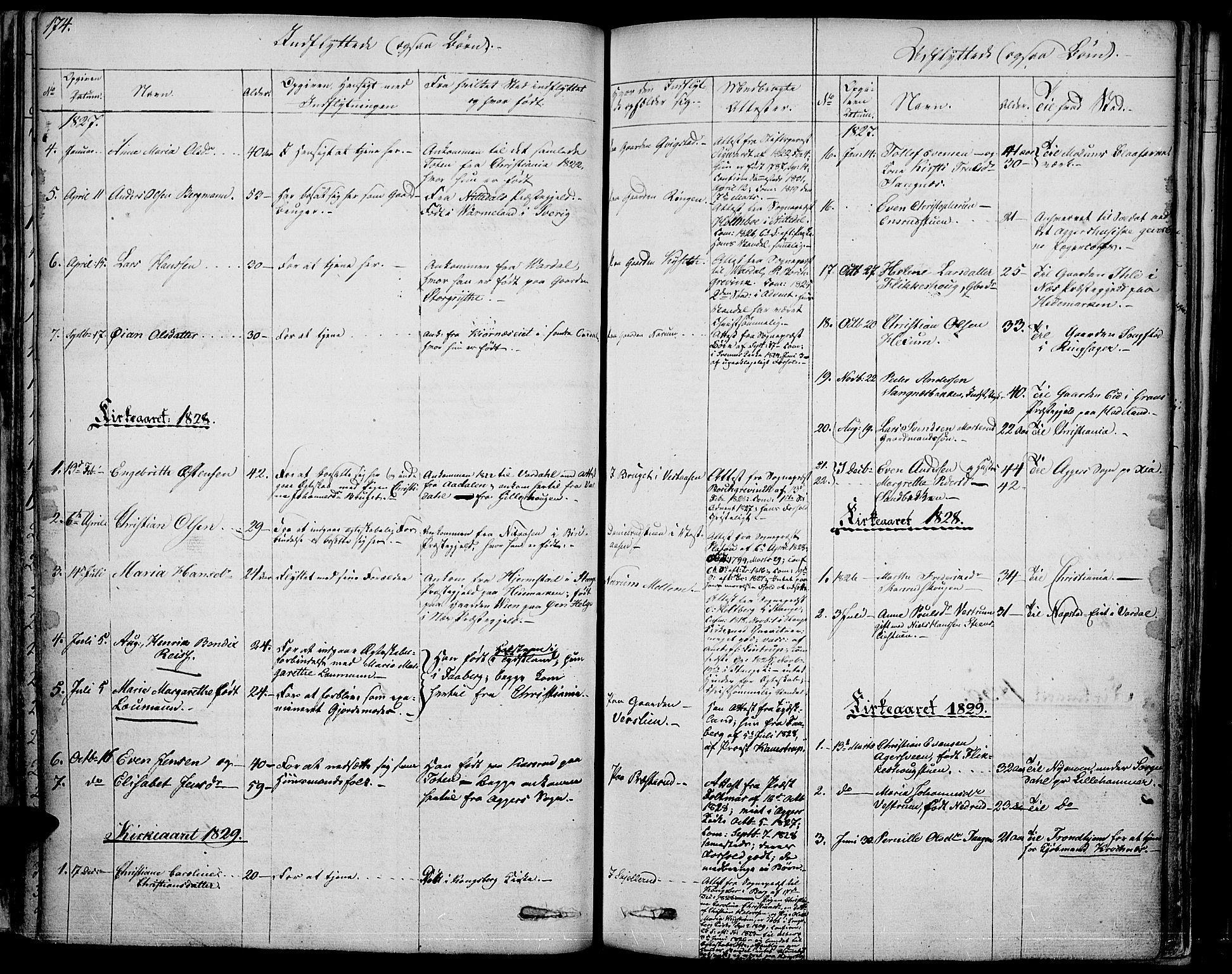 SAH, Vestre Toten prestekontor, Ministerialbok nr. 2, 1825-1837, s. 174