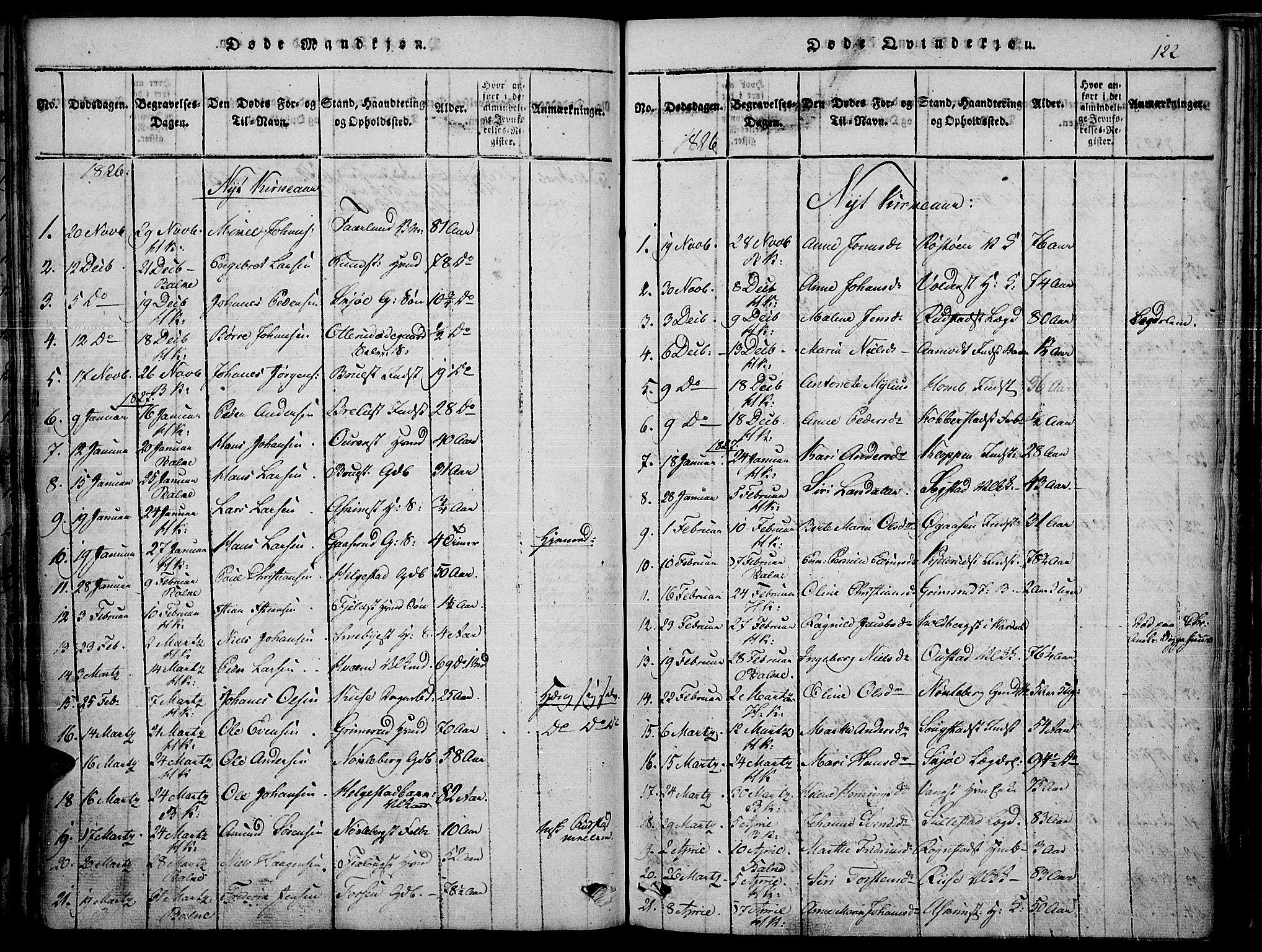 SAH, Toten prestekontor, Ministerialbok nr. 10, 1820-1828, s. 122