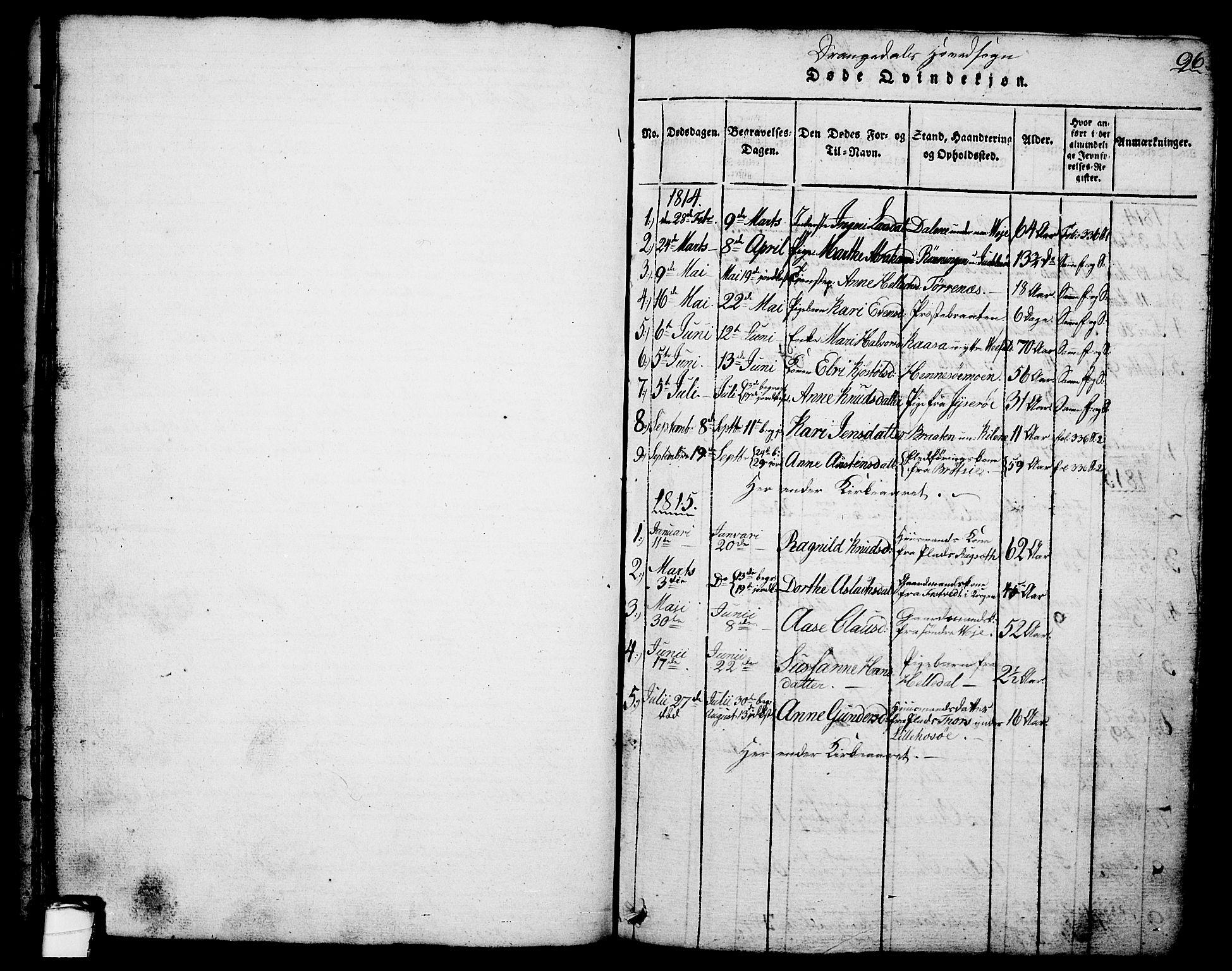 SAKO, Drangedal kirkebøker, G/Ga/L0001: Klokkerbok nr. I 1 /1, 1814-1856, s. 96