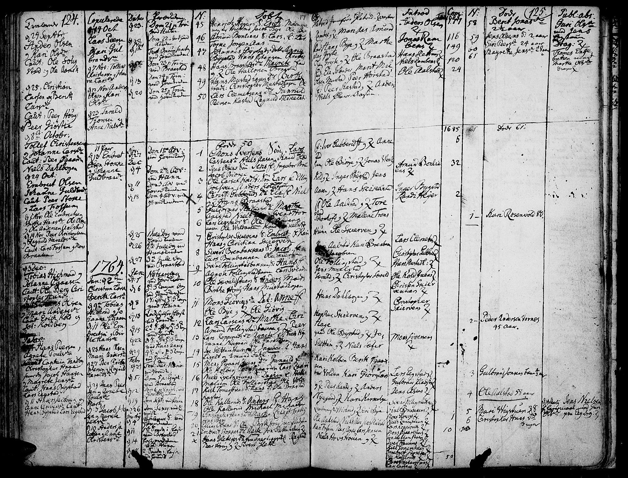 SAH, Vardal prestekontor, H/Ha/Haa/L0002: Ministerialbok nr. 2, 1748-1776, s. 124-125