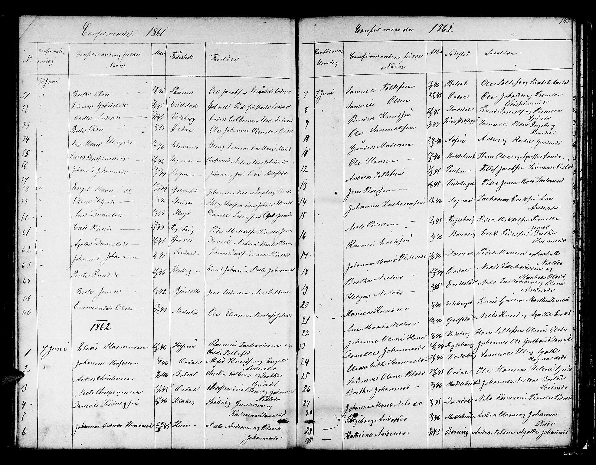 SAB, Jølster Sokneprestembete, H/Hab/Habb/L0001: Klokkerbok nr. B 1, 1853-1887, s. 145
