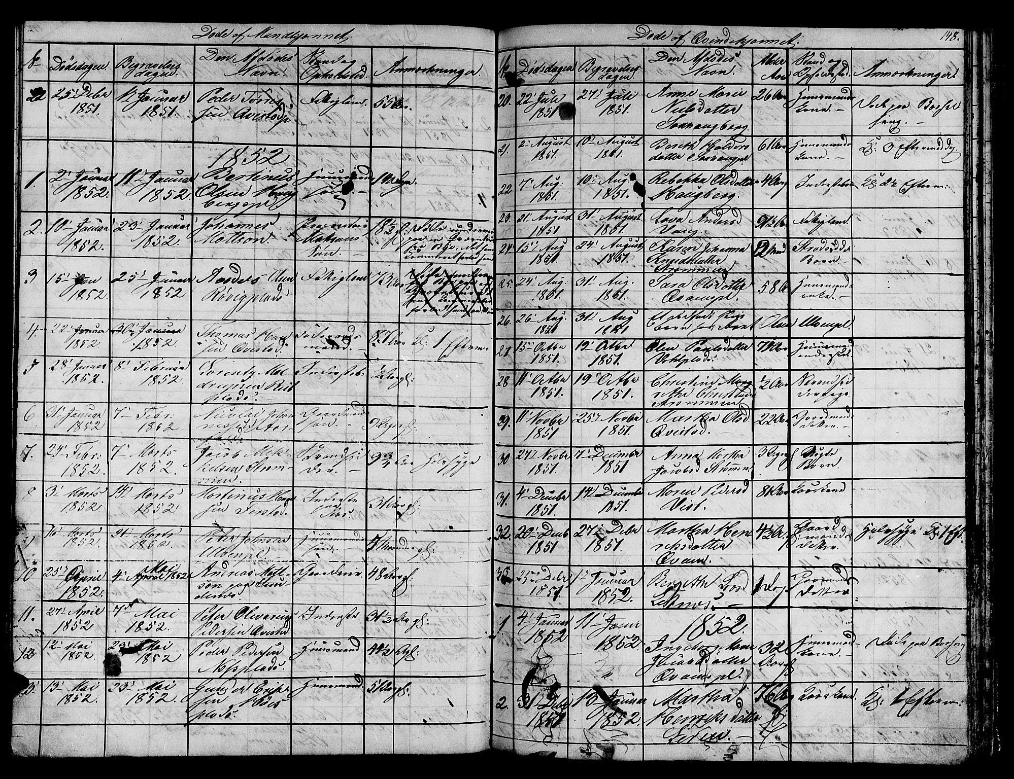 SAT, Ministerialprotokoller, klokkerbøker og fødselsregistre - Nord-Trøndelag, 730/L0299: Klokkerbok nr. 730C02, 1849-1871, s. 148