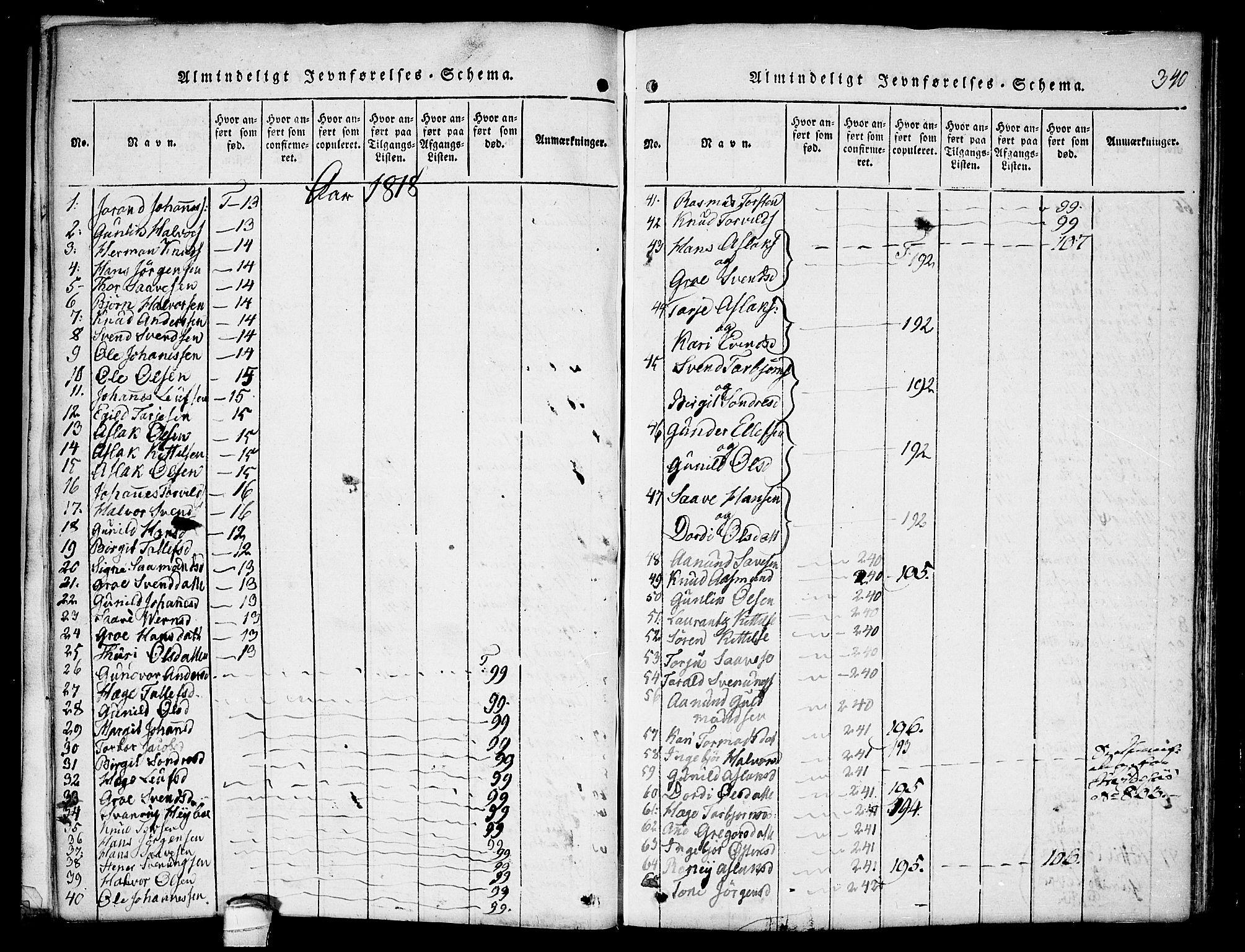 SAKO, Kviteseid kirkebøker, F/Fb/L0001: Ministerialbok nr. II 1, 1815-1836, s. 340