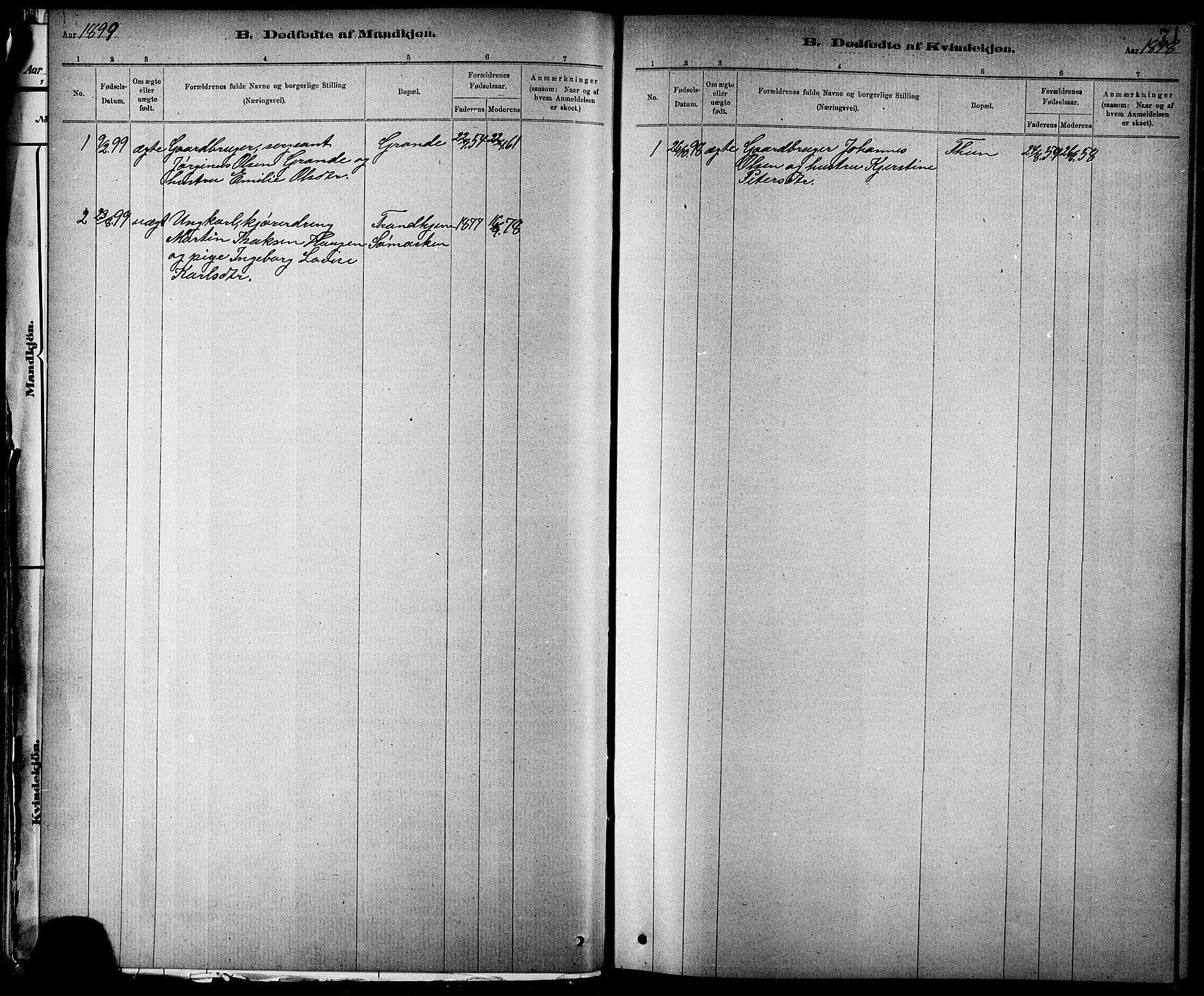 SAT, Ministerialprotokoller, klokkerbøker og fødselsregistre - Nord-Trøndelag, 744/L0423: Klokkerbok nr. 744C02, 1886-1905, s. 71