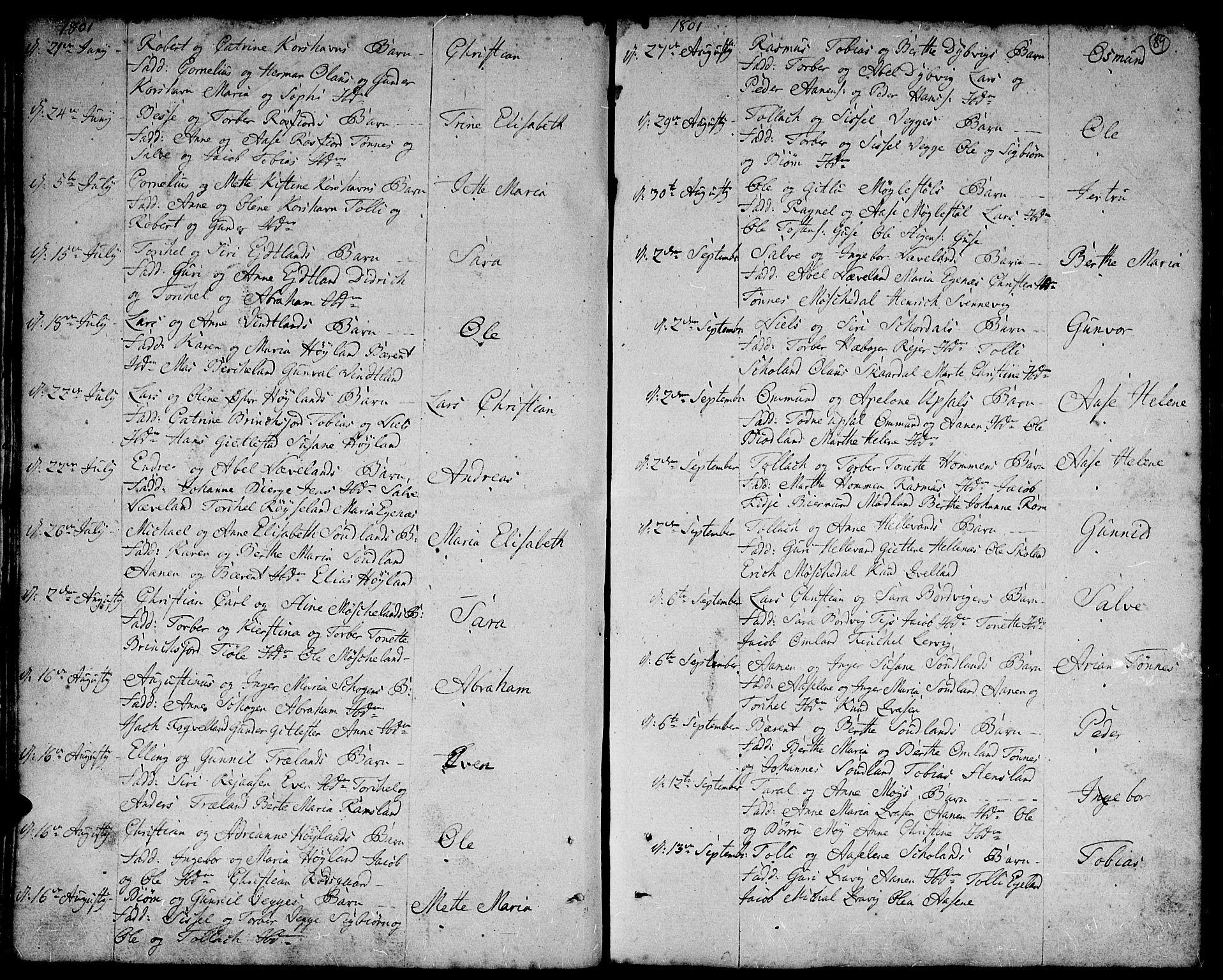 SAK, Lyngdal sokneprestkontor, F/Fa/Fac/L0004: Ministerialbok nr. A 4, 1780-1815, s. 89