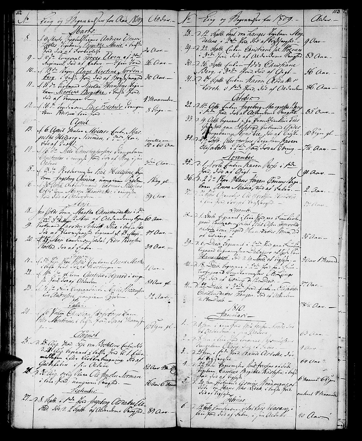 SAT, Ministerialprotokoller, klokkerbøker og fødselsregistre - Sør-Trøndelag, 602/L0134: Klokkerbok nr. 602C02, 1759-1812, s. 112-113