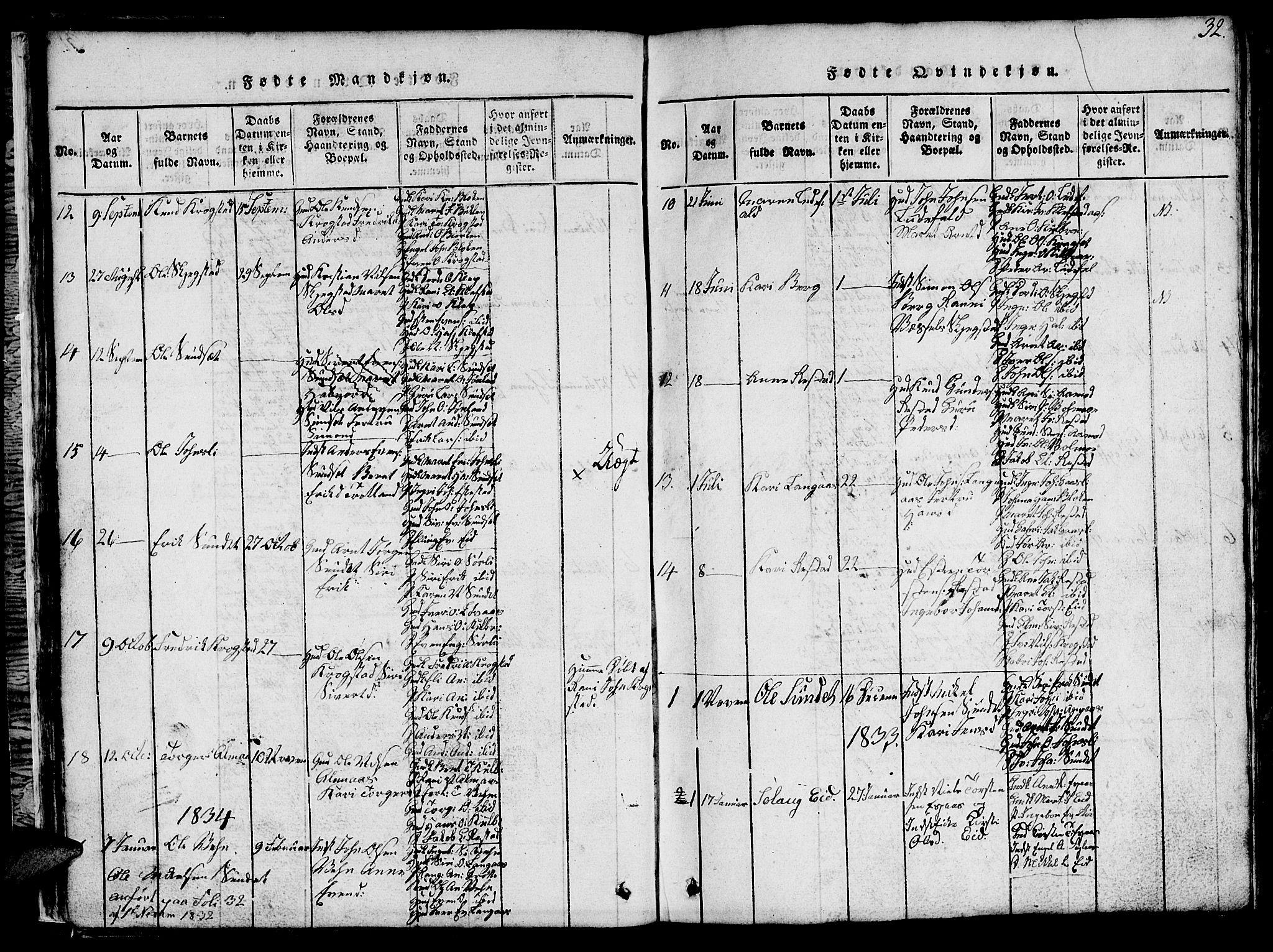 SAT, Ministerialprotokoller, klokkerbøker og fødselsregistre - Sør-Trøndelag, 694/L1130: Klokkerbok nr. 694C02, 1816-1857, s. 32