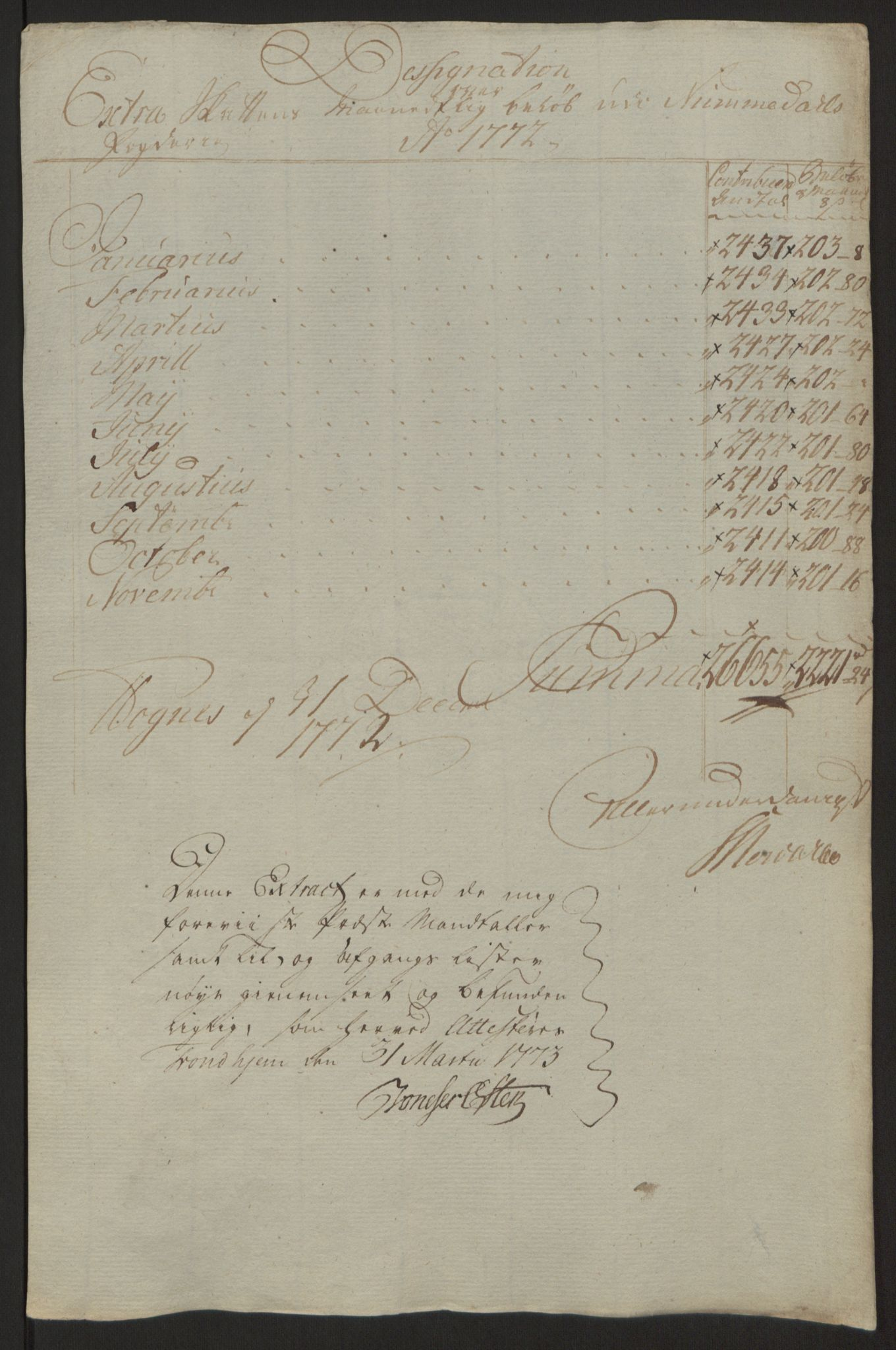 RA, Rentekammeret inntil 1814, Reviderte regnskaper, Fogderegnskap, R64/L4502: Ekstraskatten Namdal, 1762-1772, s. 428
