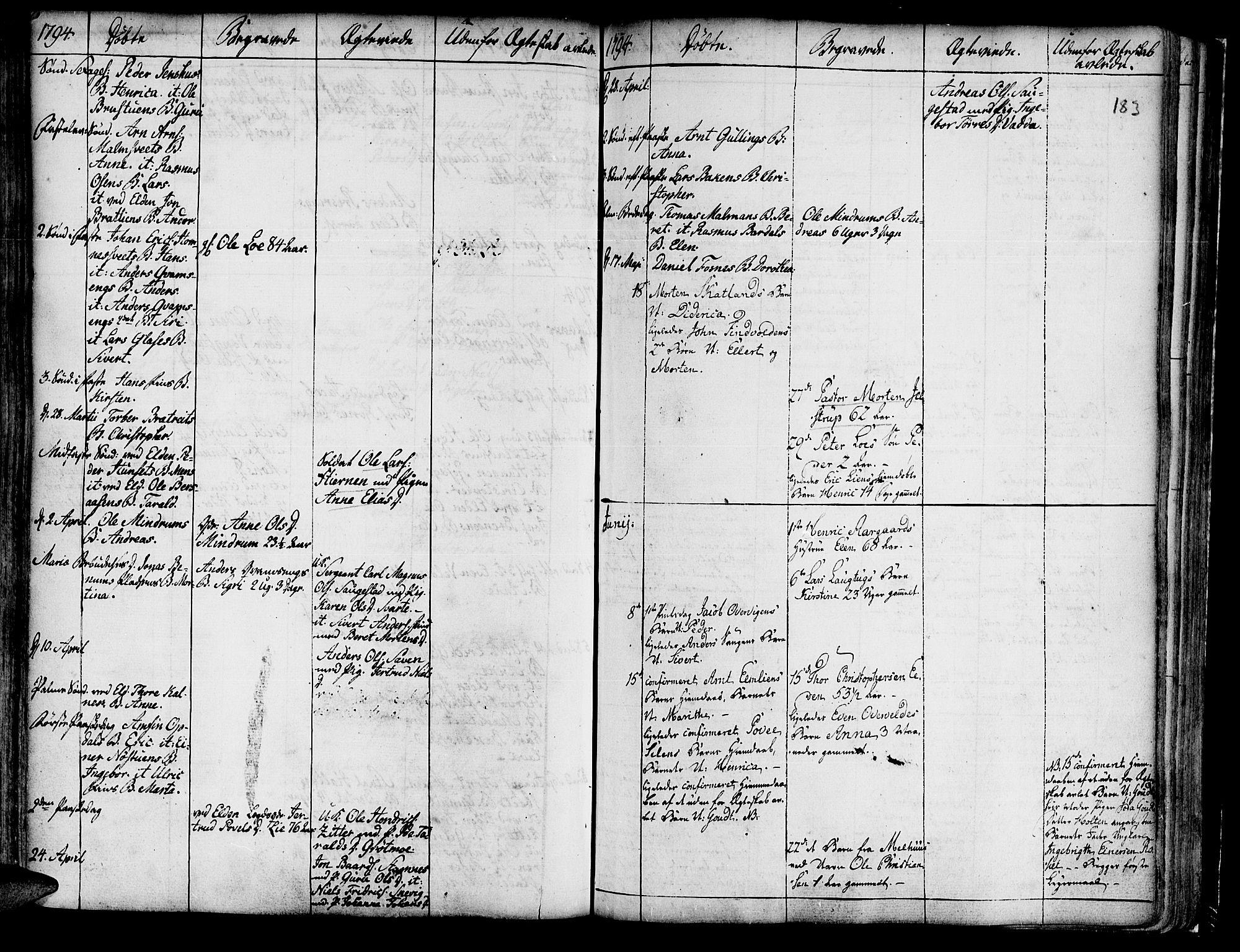 SAT, Ministerialprotokoller, klokkerbøker og fødselsregistre - Nord-Trøndelag, 741/L0385: Ministerialbok nr. 741A01, 1722-1815, s. 183