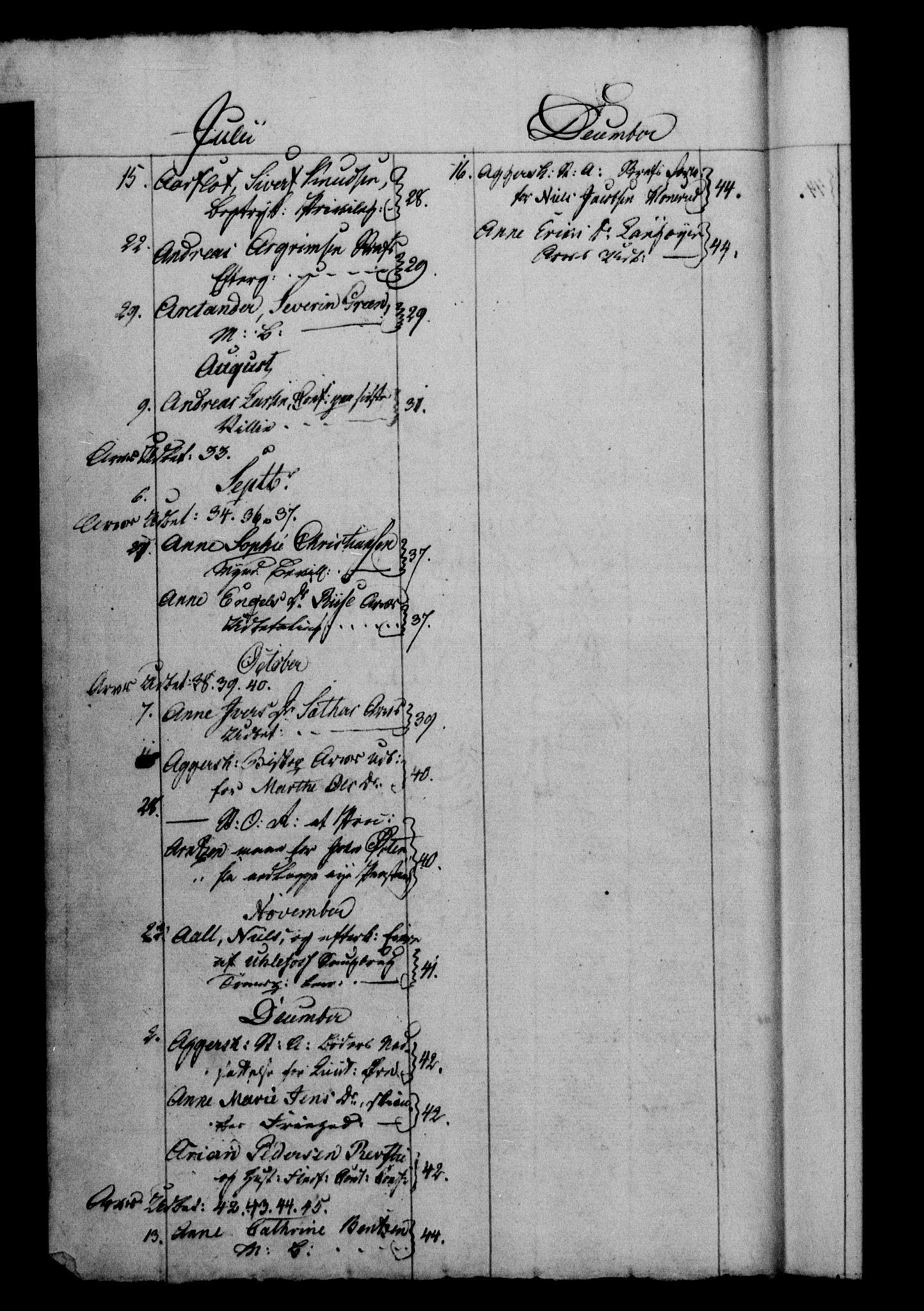 RA, Danske Kanselli 1800-1814, H/Hf/Hfb/Hfbc/L0009: Underskrivelsesbok m. register, 1808