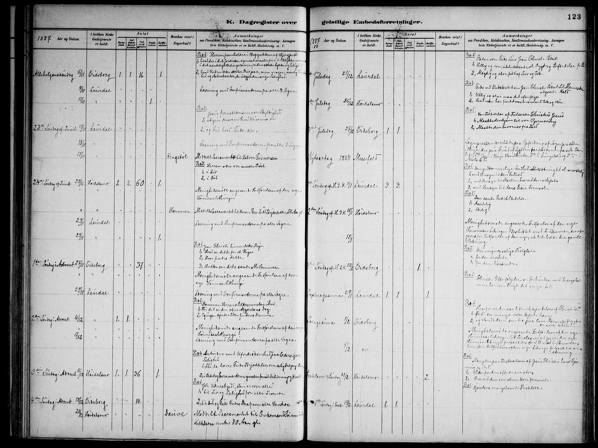 SAKO, Lårdal kirkebøker, F/Fa/L0007: Ministerialbok nr. I 7, 1887-1906, s. 123