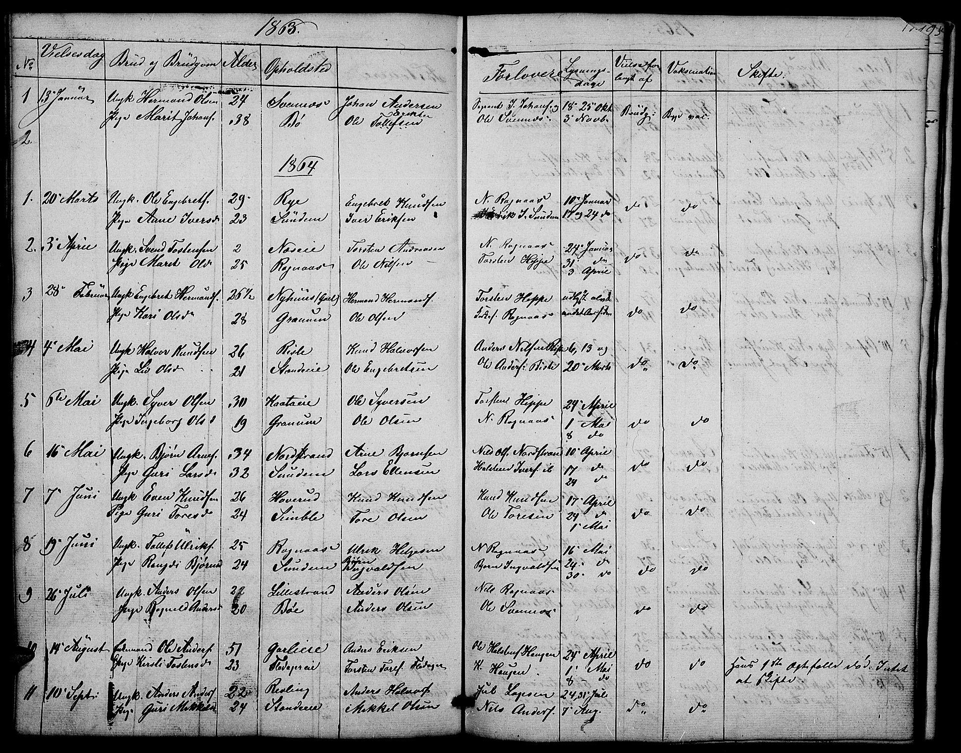 SAH, Nord-Aurdal prestekontor, Klokkerbok nr. 4, 1842-1882, s. 192