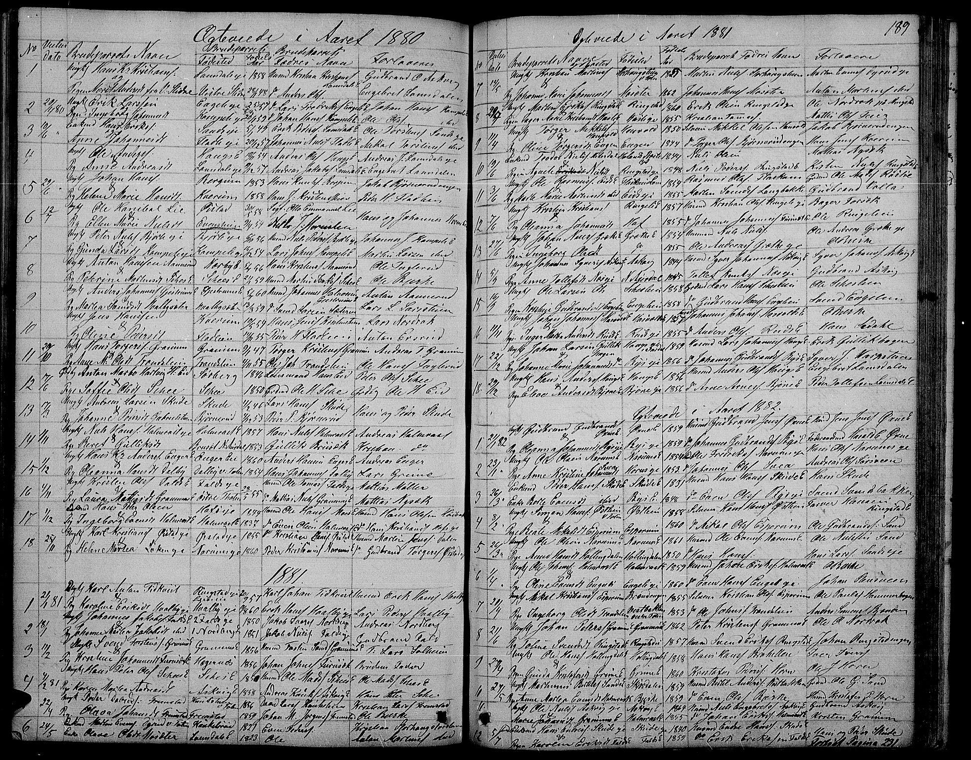 SAH, Søndre Land prestekontor, L/L0001: Klokkerbok nr. 1, 1849-1883, s. 189
