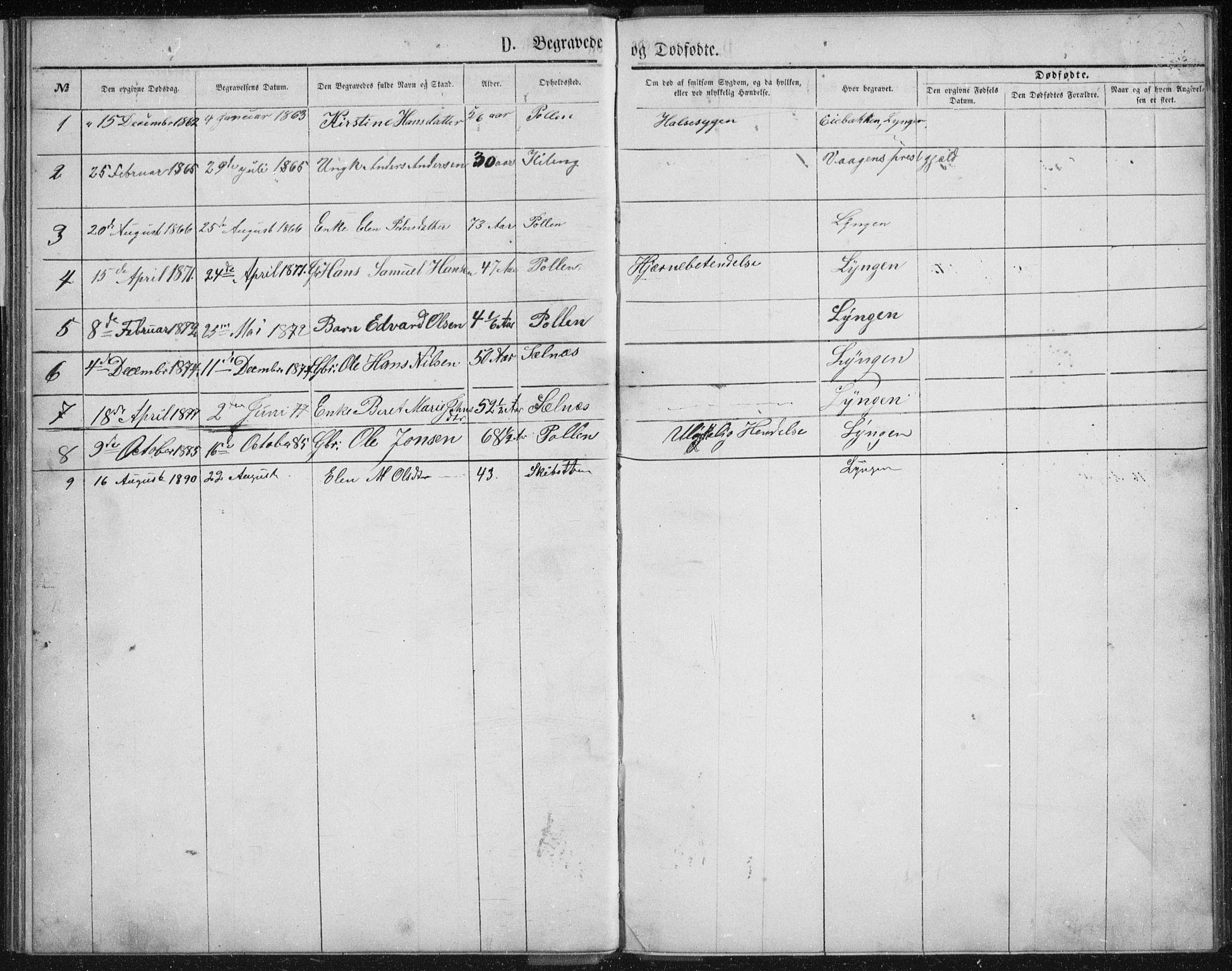 SATØ, Fylkesmannen i Troms, A7.10.2/L1978: Dissenterprotokoll nr. TF 1978, 1858-1891