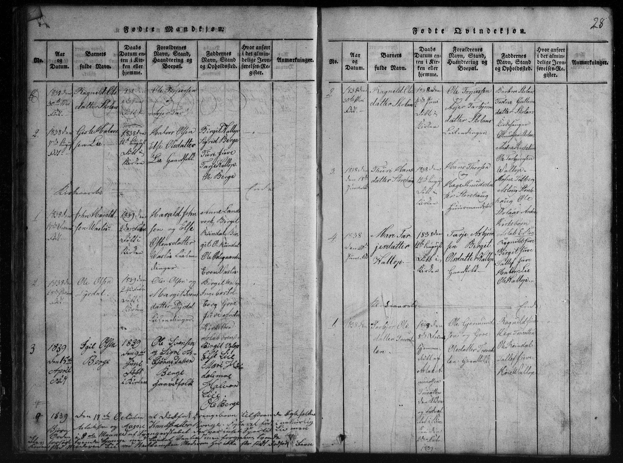 SAKO, Rauland kirkebøker, G/Gb/L0001: Klokkerbok nr. II 1, 1815-1886, s. 28