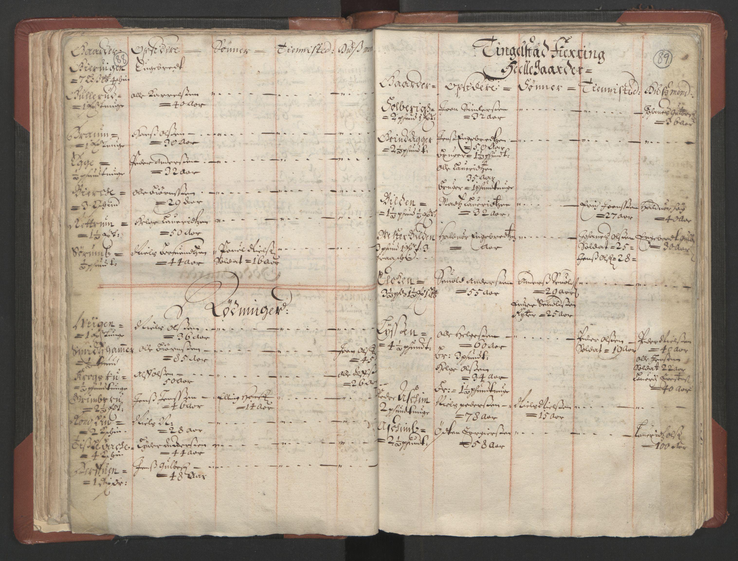 RA, Fogdenes og sorenskrivernes manntall 1664-1666, nr. 4: Hadeland og Valdres fogderi og Gudbrandsdal fogderi, 1664, s. 88-89