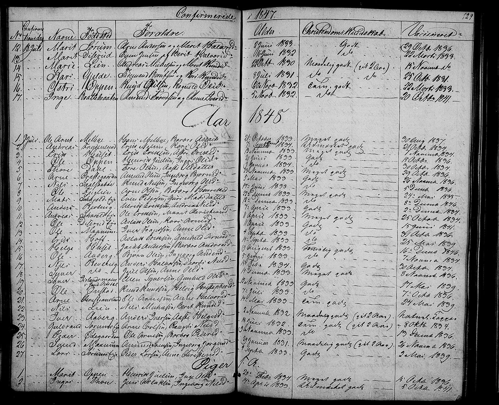 SAH, Nord-Aurdal prestekontor, Klokkerbok nr. 2, 1842-1877, s. 129