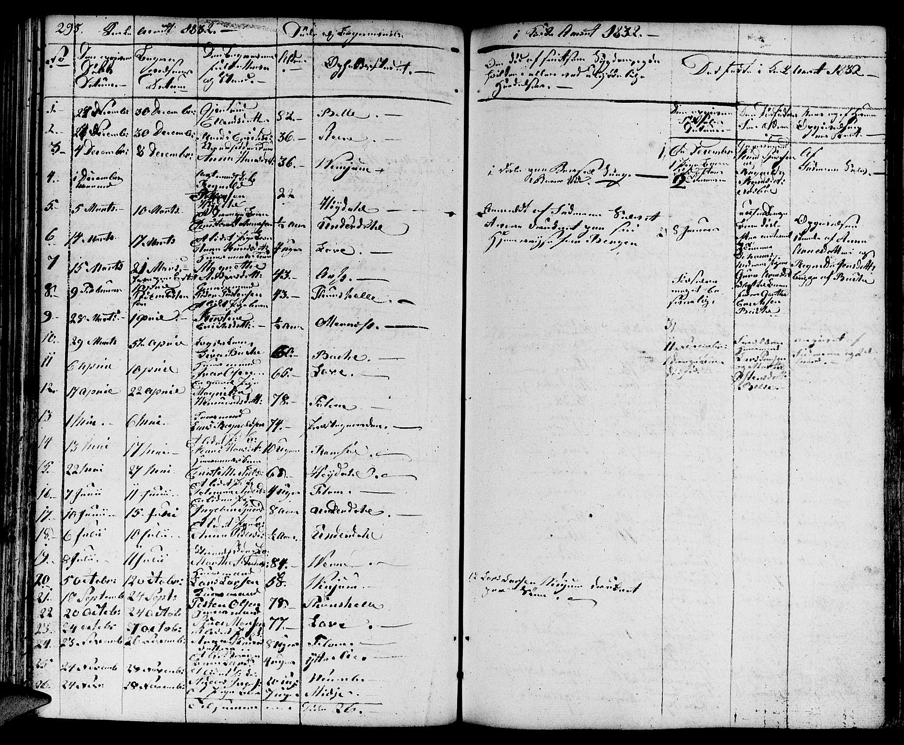 SAB, Aurland Sokneprestembete*, Ministerialbok nr. A 6, 1821-1859, s. 295