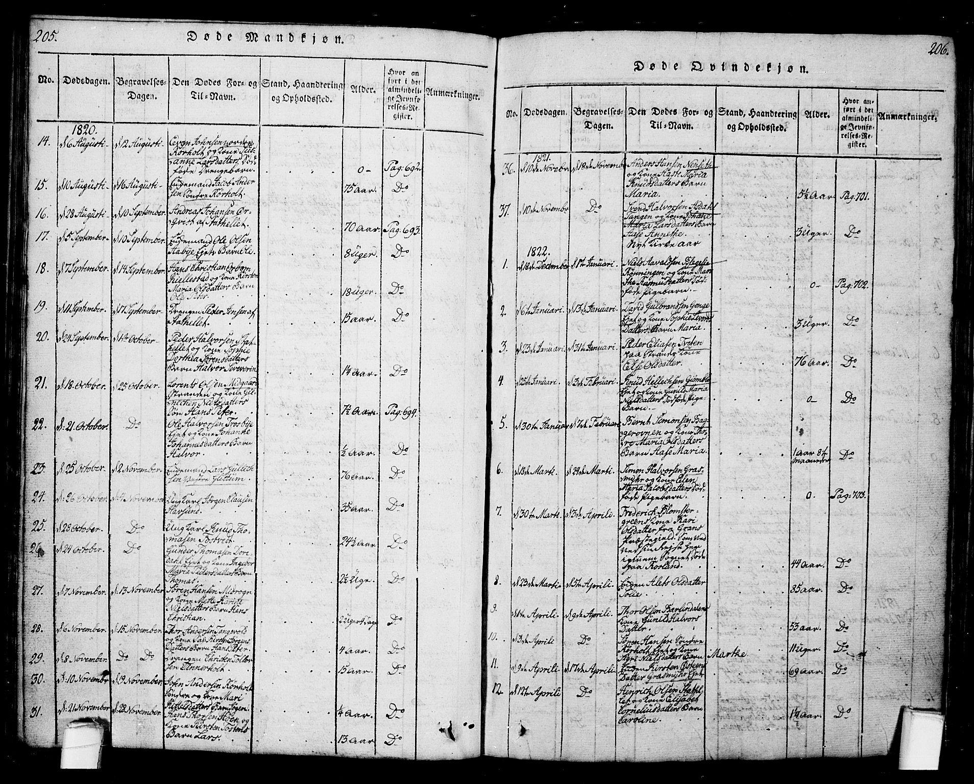 SAKO, Bamble kirkebøker, G/Ga/L0005: Klokkerbok nr. I 5, 1814-1855, s. 205-206