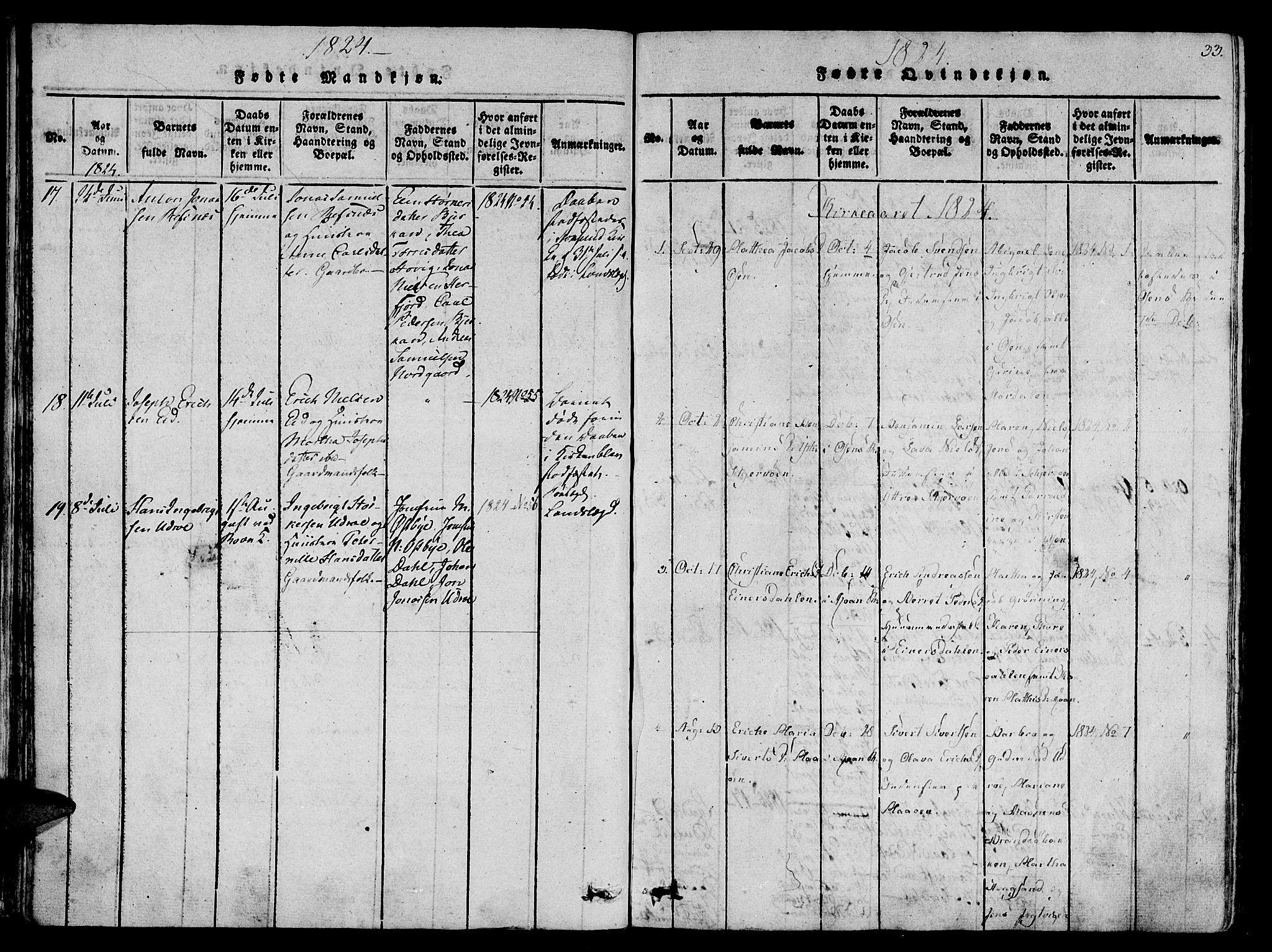SAT, Ministerialprotokoller, klokkerbøker og fødselsregistre - Sør-Trøndelag, 657/L0702: Ministerialbok nr. 657A03, 1818-1831, s. 33