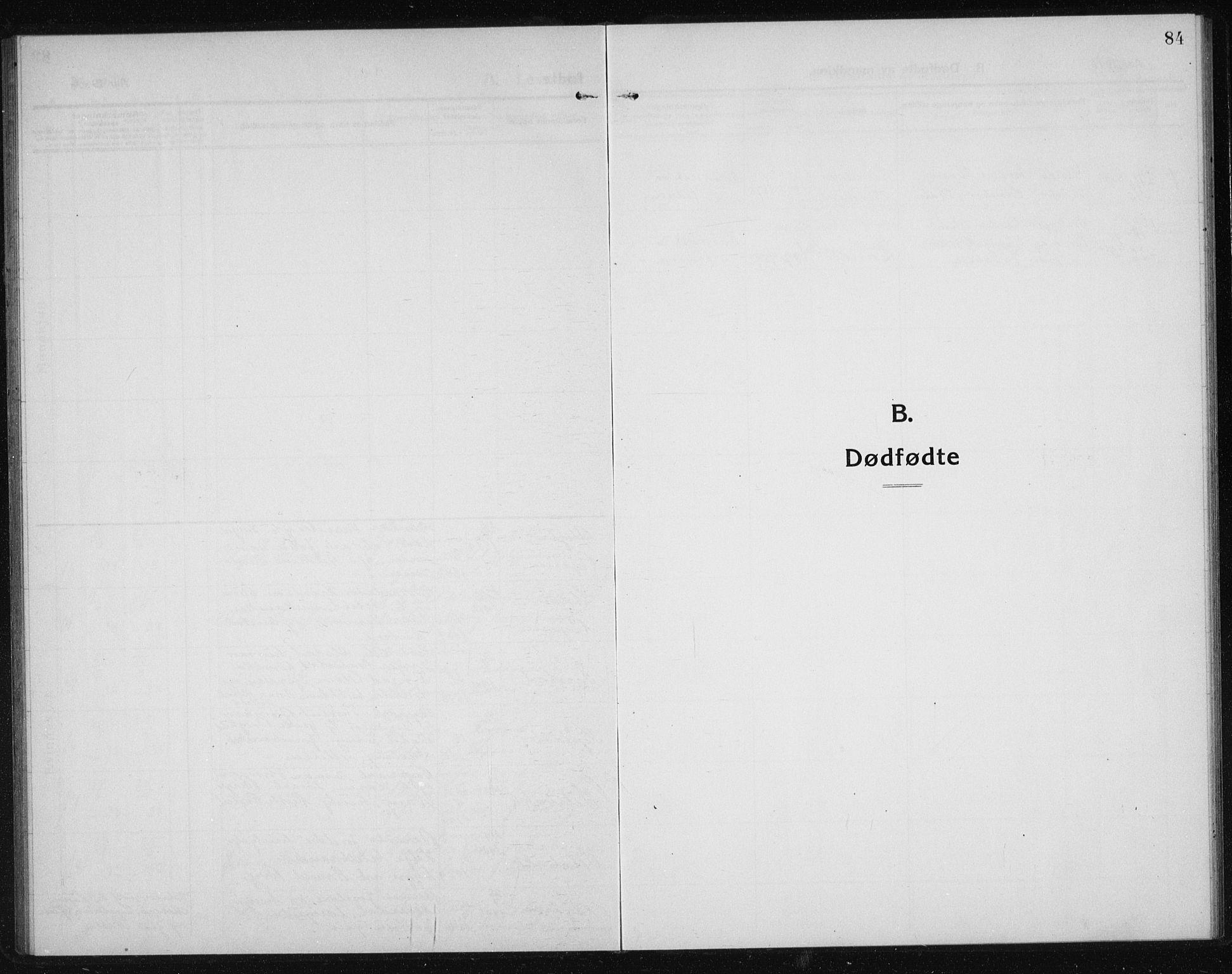 SAT, Ministerialprotokoller, klokkerbøker og fødselsregistre - Sør-Trøndelag, 611/L0356: Klokkerbok nr. 611C04, 1914-1938, s. 84