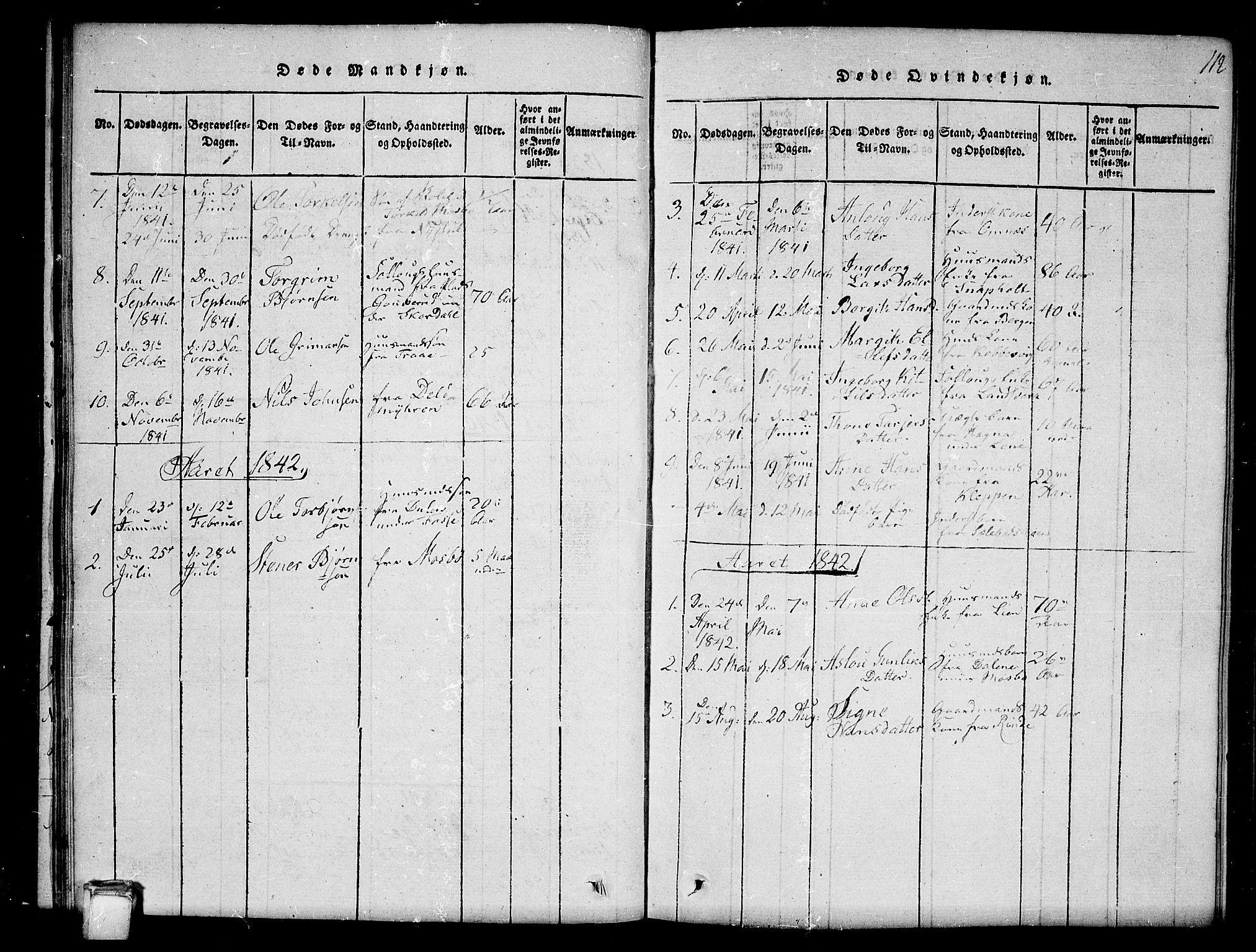 SAKO, Hjartdal kirkebøker, G/Gb/L0001: Klokkerbok nr. II 1, 1815-1842, s. 112