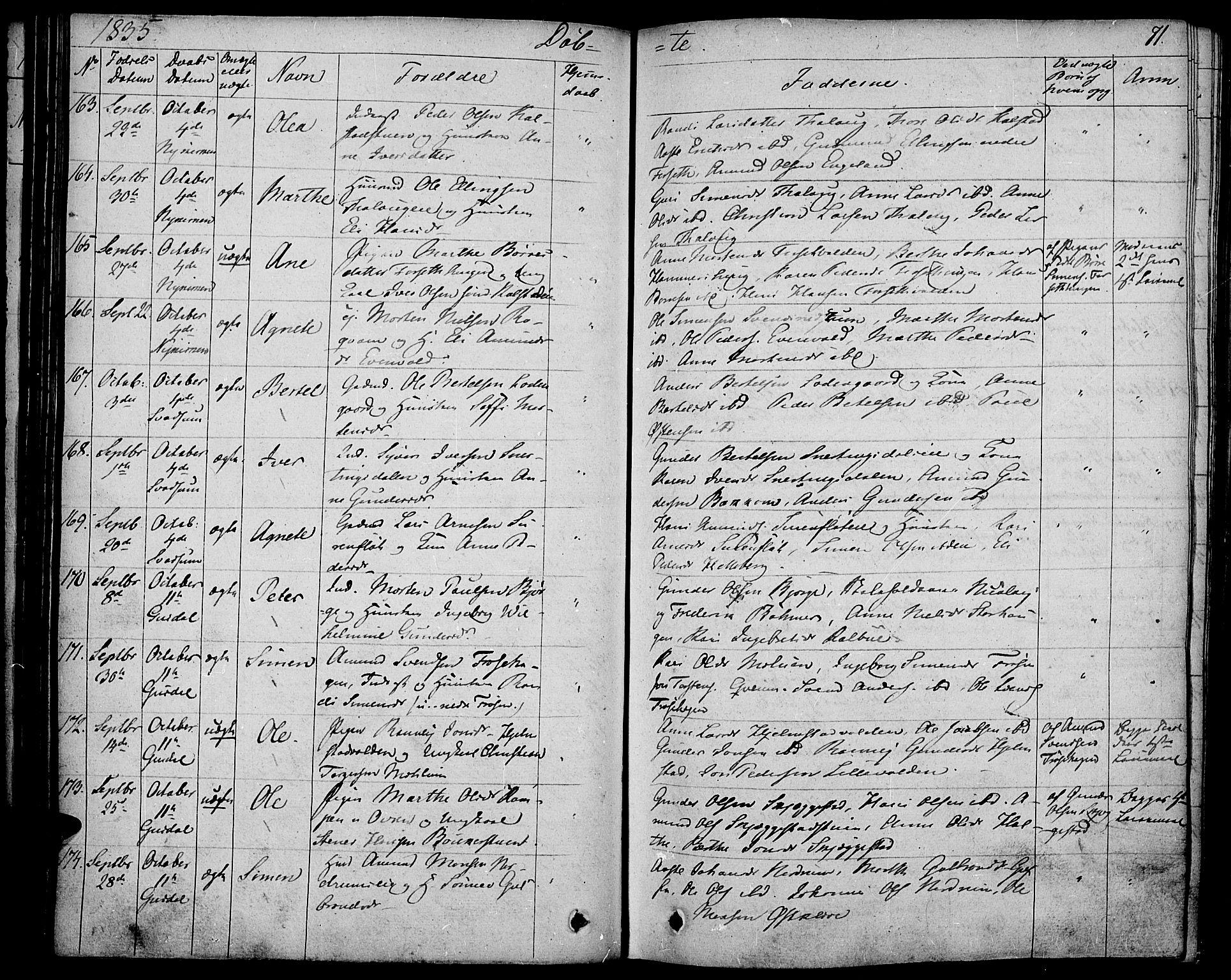 SAH, Gausdal prestekontor, Ministerialbok nr. 6, 1830-1839, s. 71