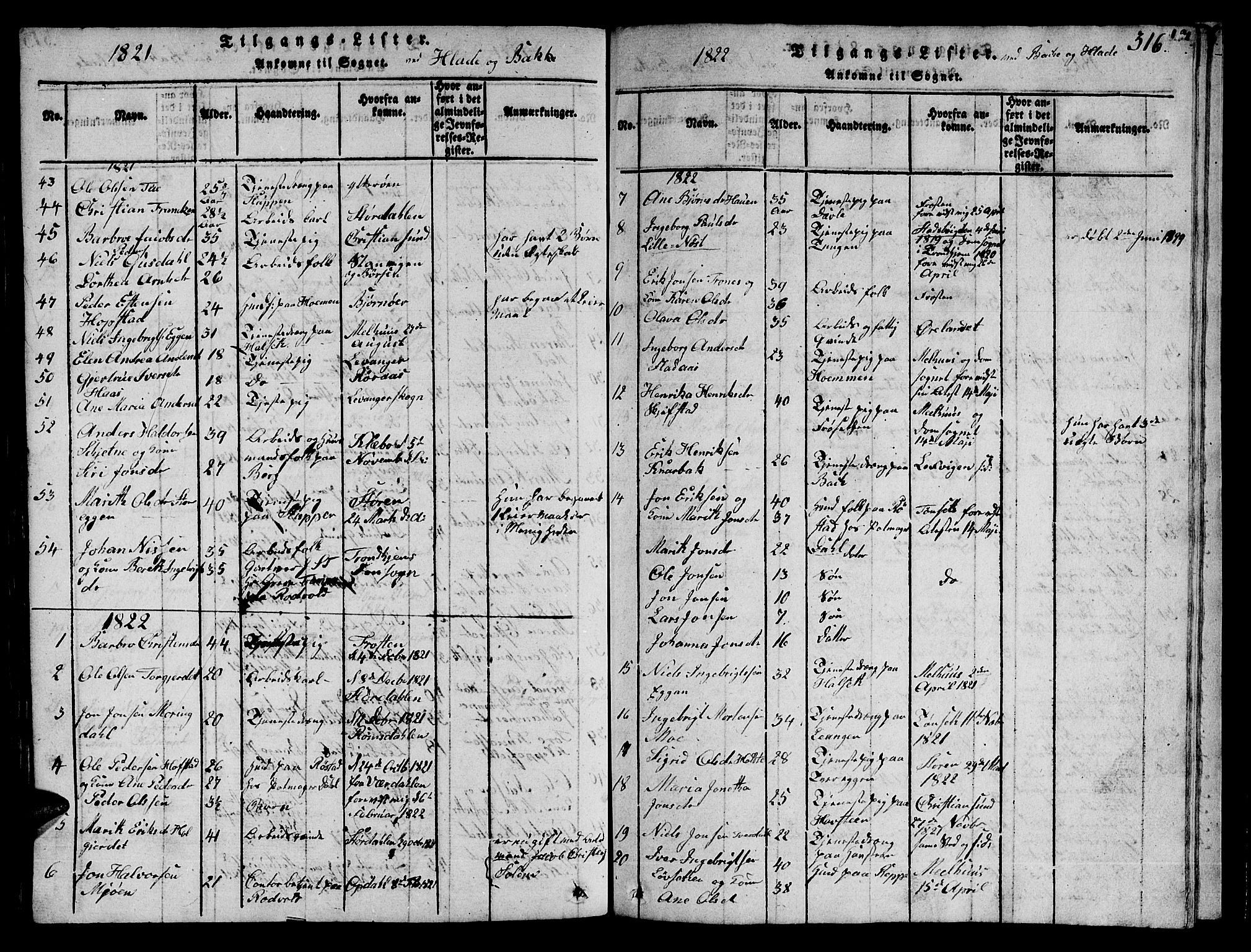 SAT, Ministerialprotokoller, klokkerbøker og fødselsregistre - Sør-Trøndelag, 606/L0307: Klokkerbok nr. 606C03, 1817-1824, s. 316