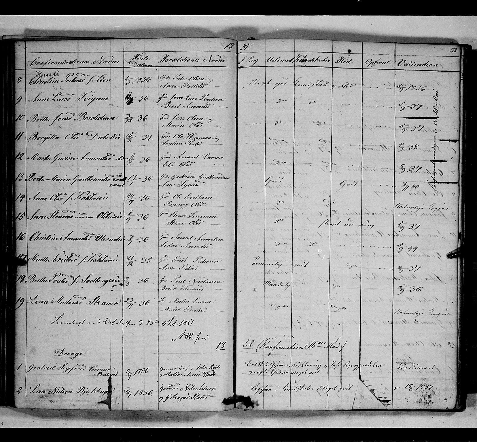 SAH, Gausdal prestekontor, Klokkerbok nr. 5, 1846-1867, s. 152