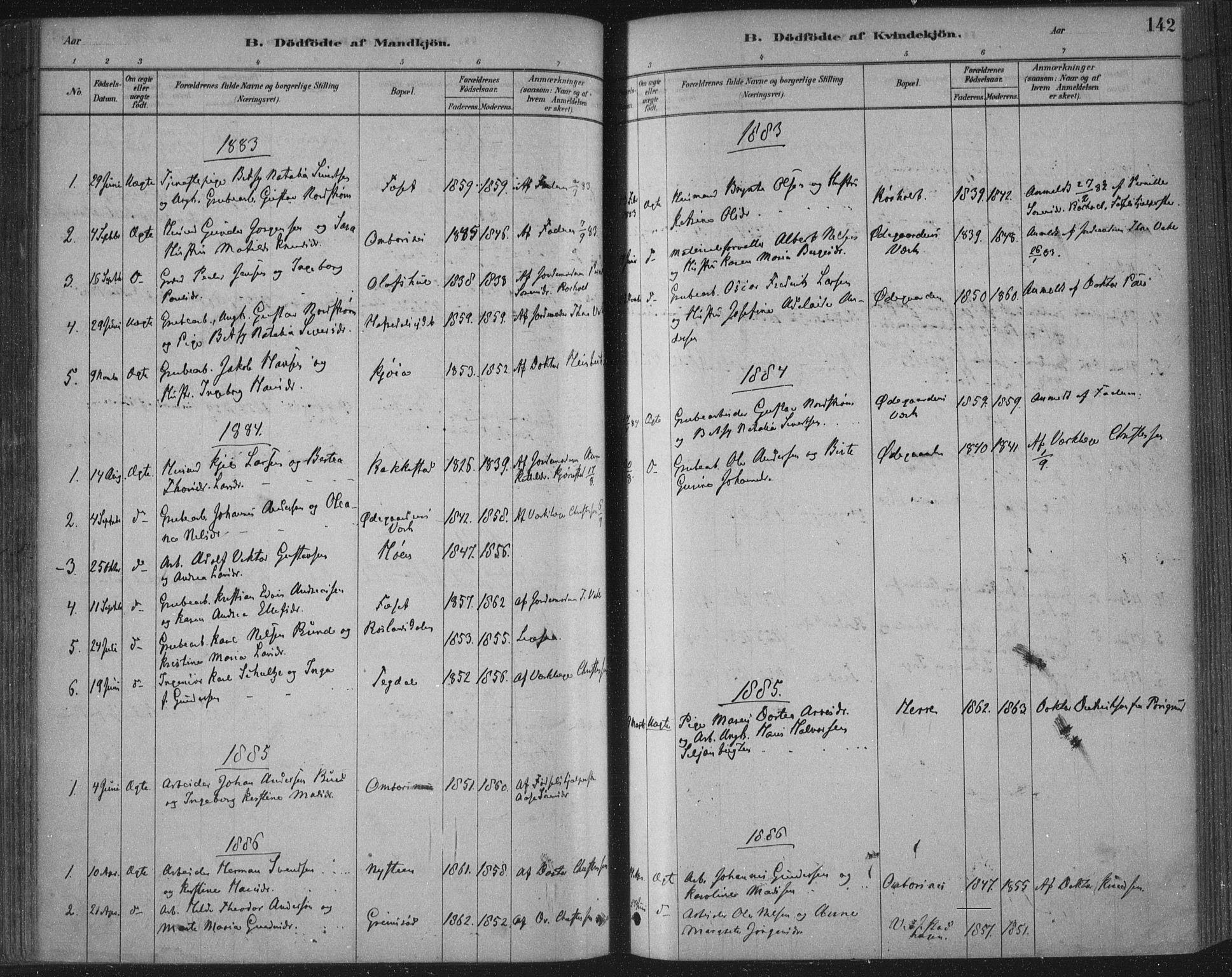 SAKO, Bamble kirkebøker, F/Fa/L0007: Ministerialbok nr. I 7, 1878-1888, s. 142