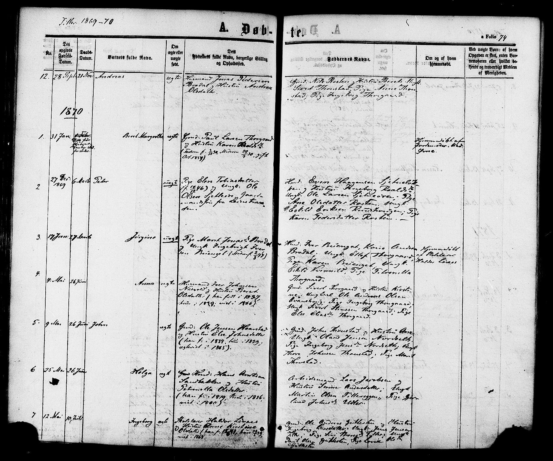 SAT, Ministerialprotokoller, klokkerbøker og fødselsregistre - Sør-Trøndelag, 618/L0443: Ministerialbok nr. 618A06 /2, 1863-1879, s. 74