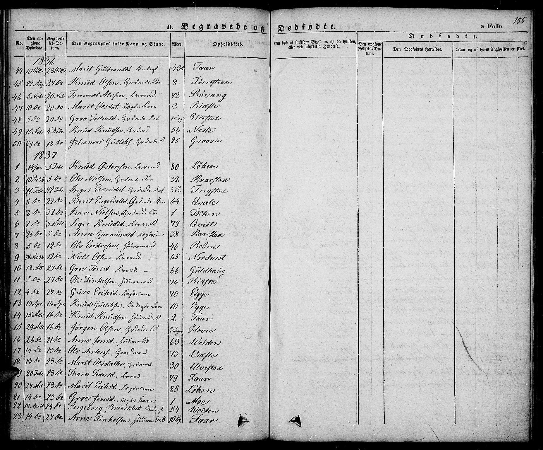 SAH, Slidre prestekontor, Ministerialbok nr. 3, 1831-1843, s. 155