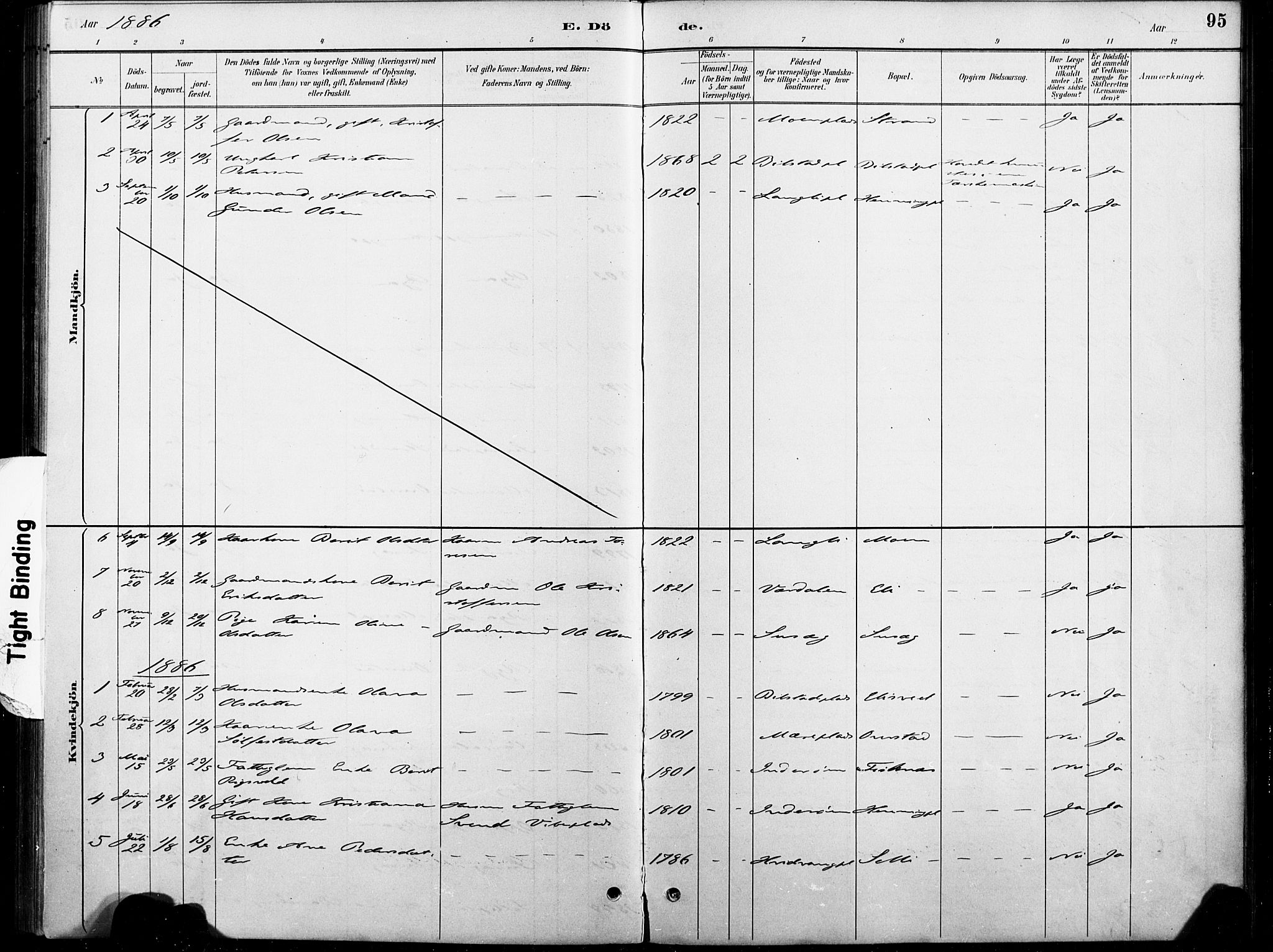 SAT, Ministerialprotokoller, klokkerbøker og fødselsregistre - Nord-Trøndelag, 738/L0364: Ministerialbok nr. 738A01, 1884-1902, s. 95