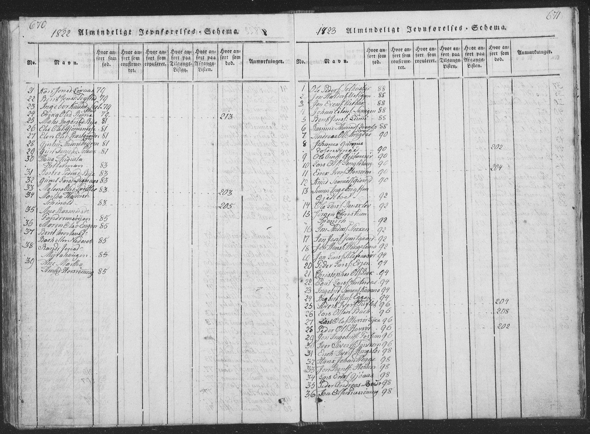 SAT, Ministerialprotokoller, klokkerbøker og fødselsregistre - Sør-Trøndelag, 668/L0816: Klokkerbok nr. 668C05, 1816-1893, s. 670-671