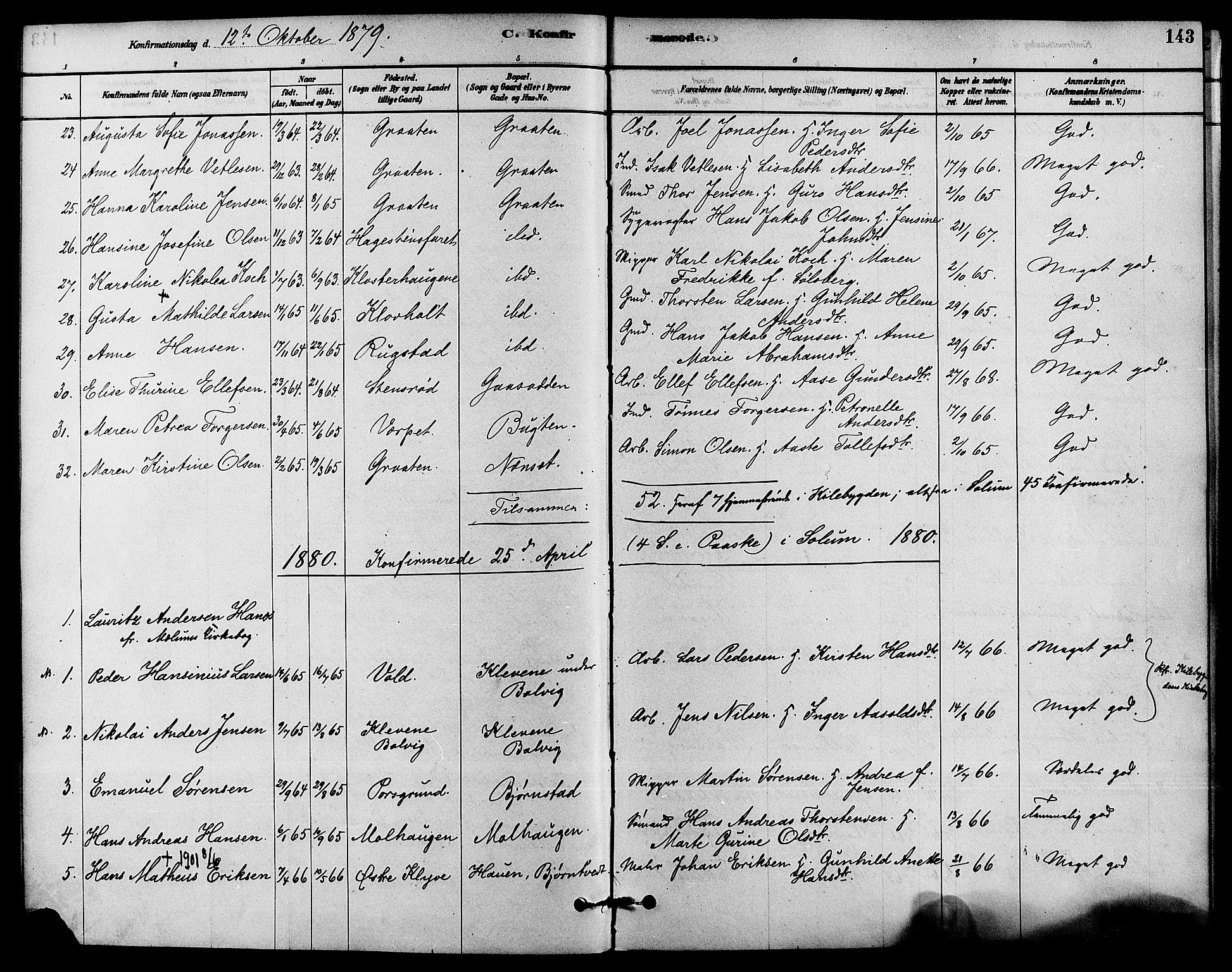 SAKO, Solum kirkebøker, F/Fa/L0009: Ministerialbok nr. I 9, 1877-1887, s. 143