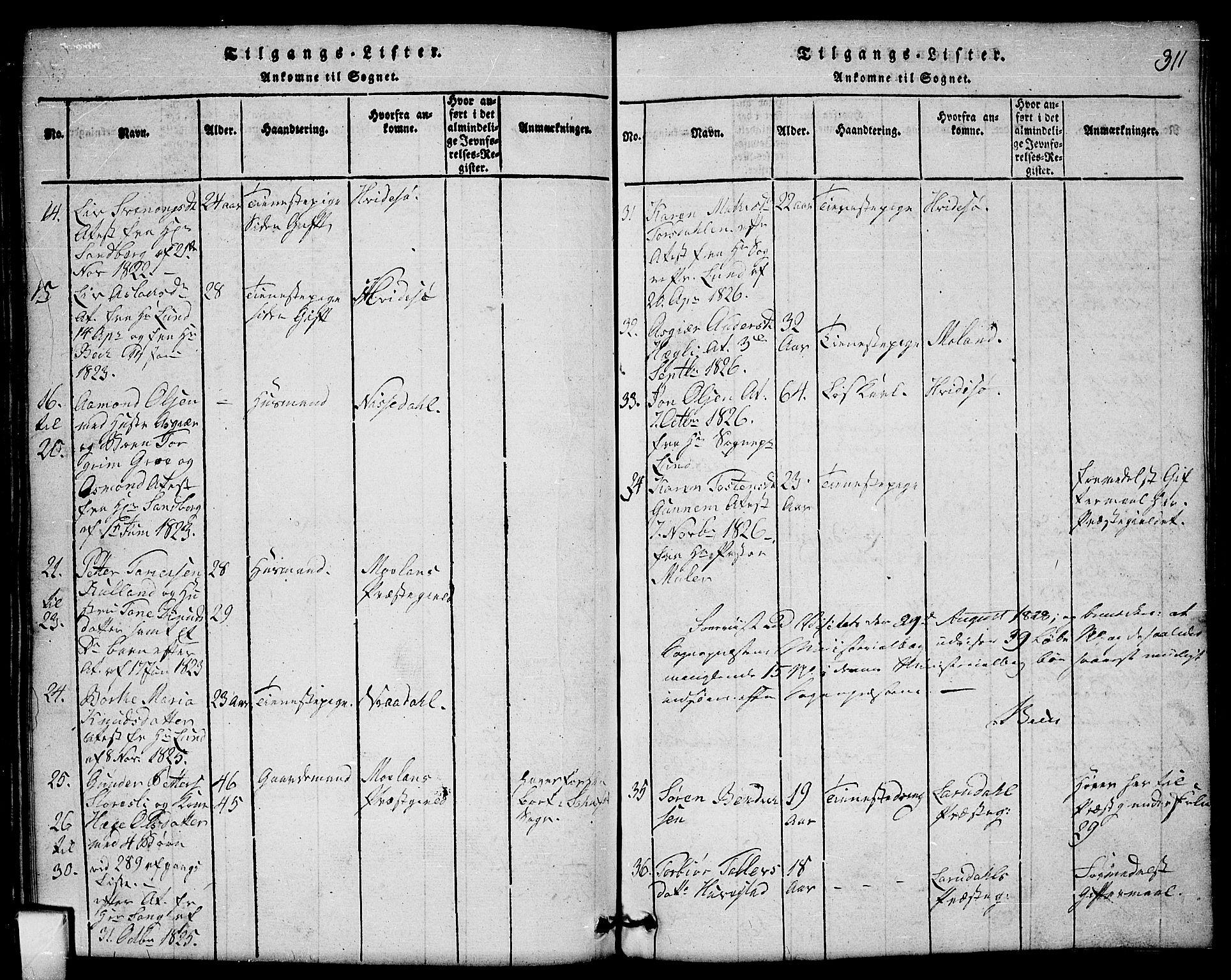 SAKO, Mo kirkebøker, G/Gb/L0001: Klokkerbok nr. II 1, 1814-1843, s. 311