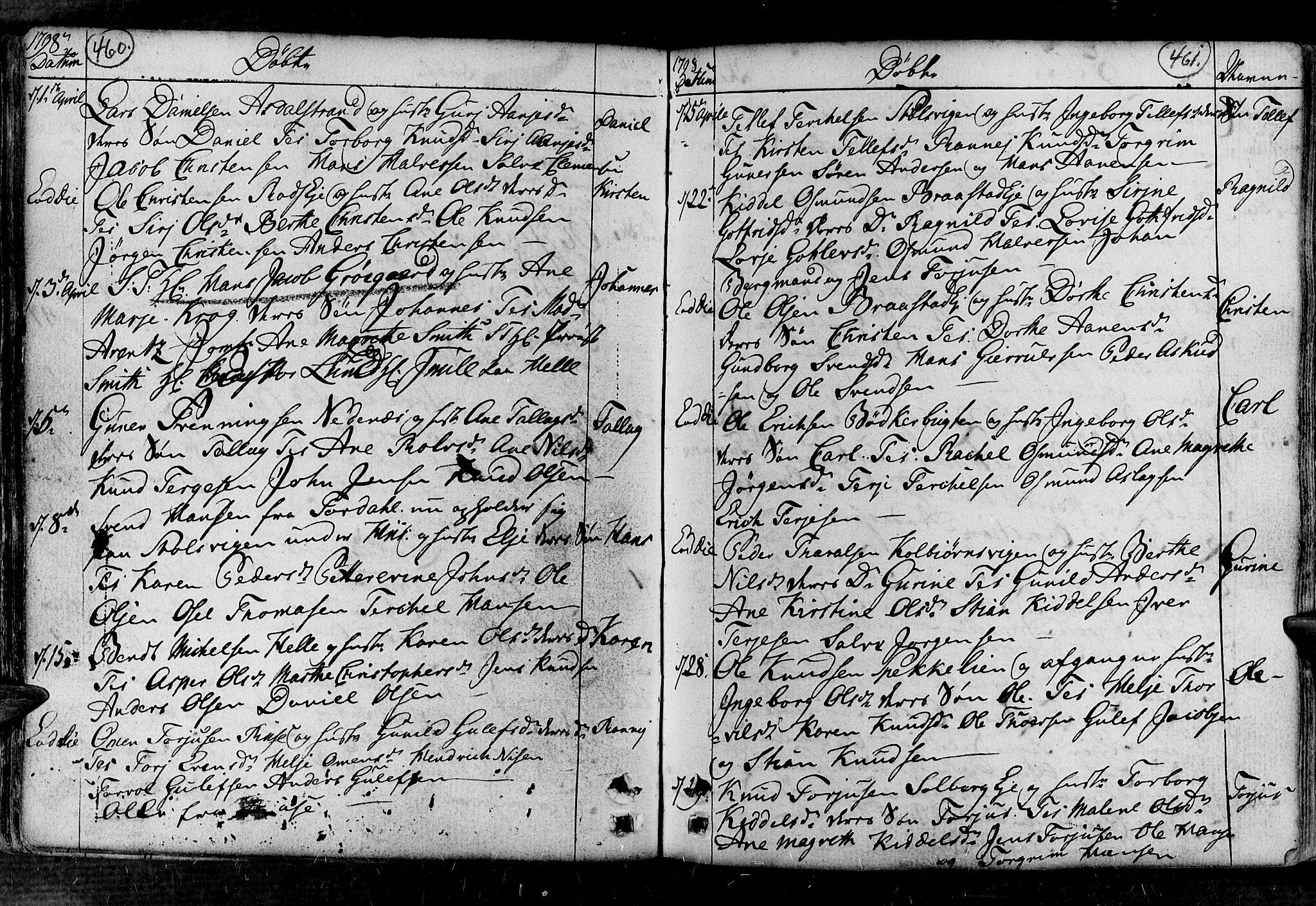 SAK, Øyestad sokneprestkontor, F/Fa/L0008: Ministerialbok nr. A 8, 1777-1804, s. 460-461
