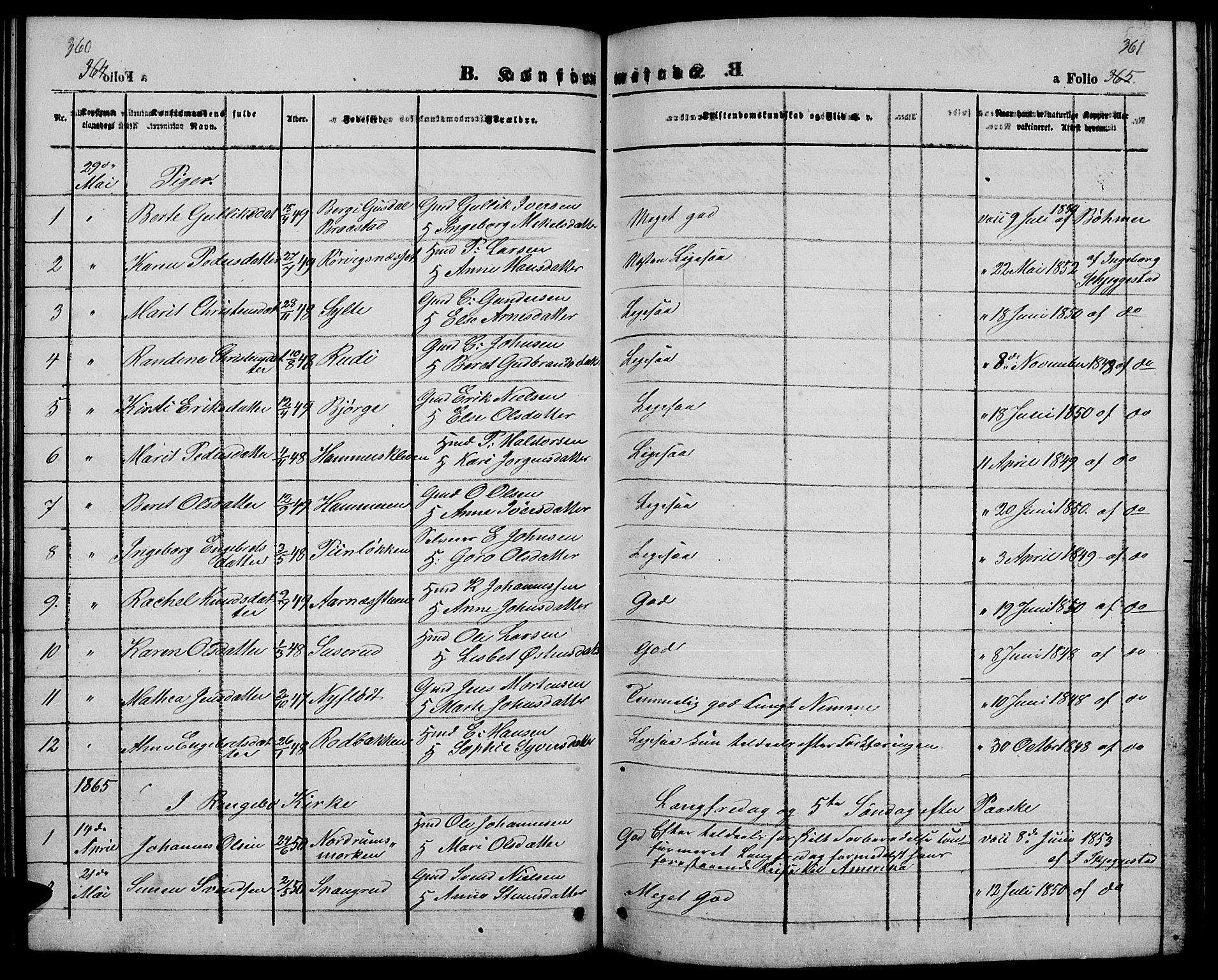 SAH, Ringebu prestekontor, Klokkerbok nr. 3, 1854-1866, s. 360-361