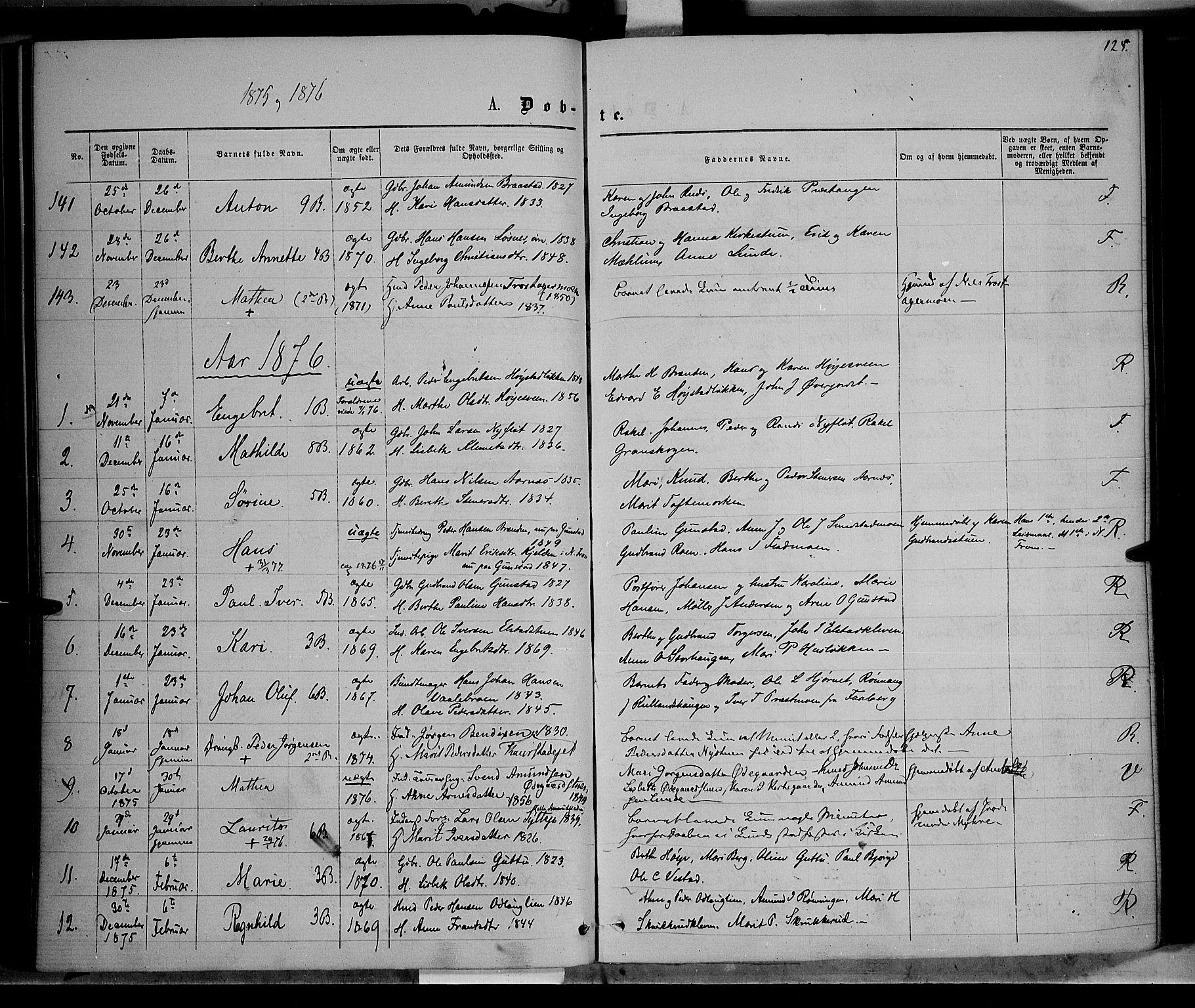SAH, Ringebu prestekontor, Ministerialbok nr. 7, 1860-1877, s. 125