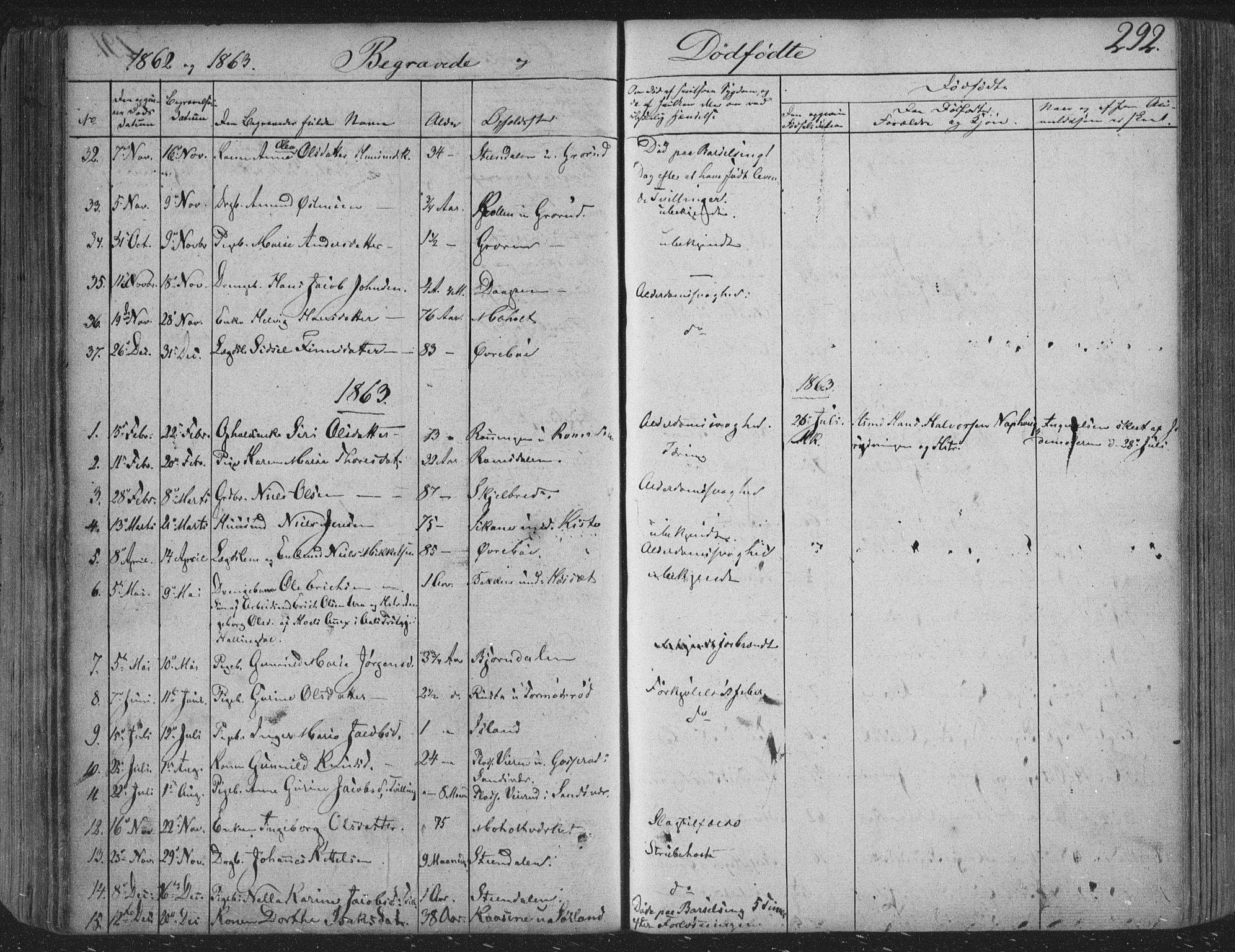 SAKO, Siljan kirkebøker, F/Fa/L0001: Ministerialbok nr. 1, 1831-1870, s. 292