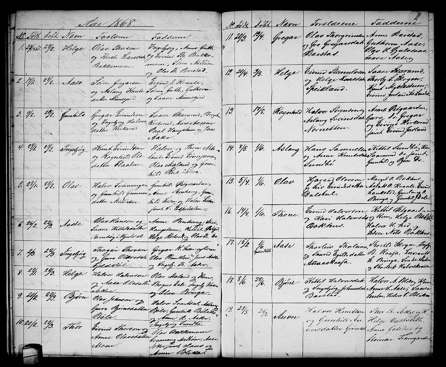 SAKO, Seljord kirkebøker, G/Gb/L0003: Klokkerbok nr. II 3, 1863-1884, s. 11