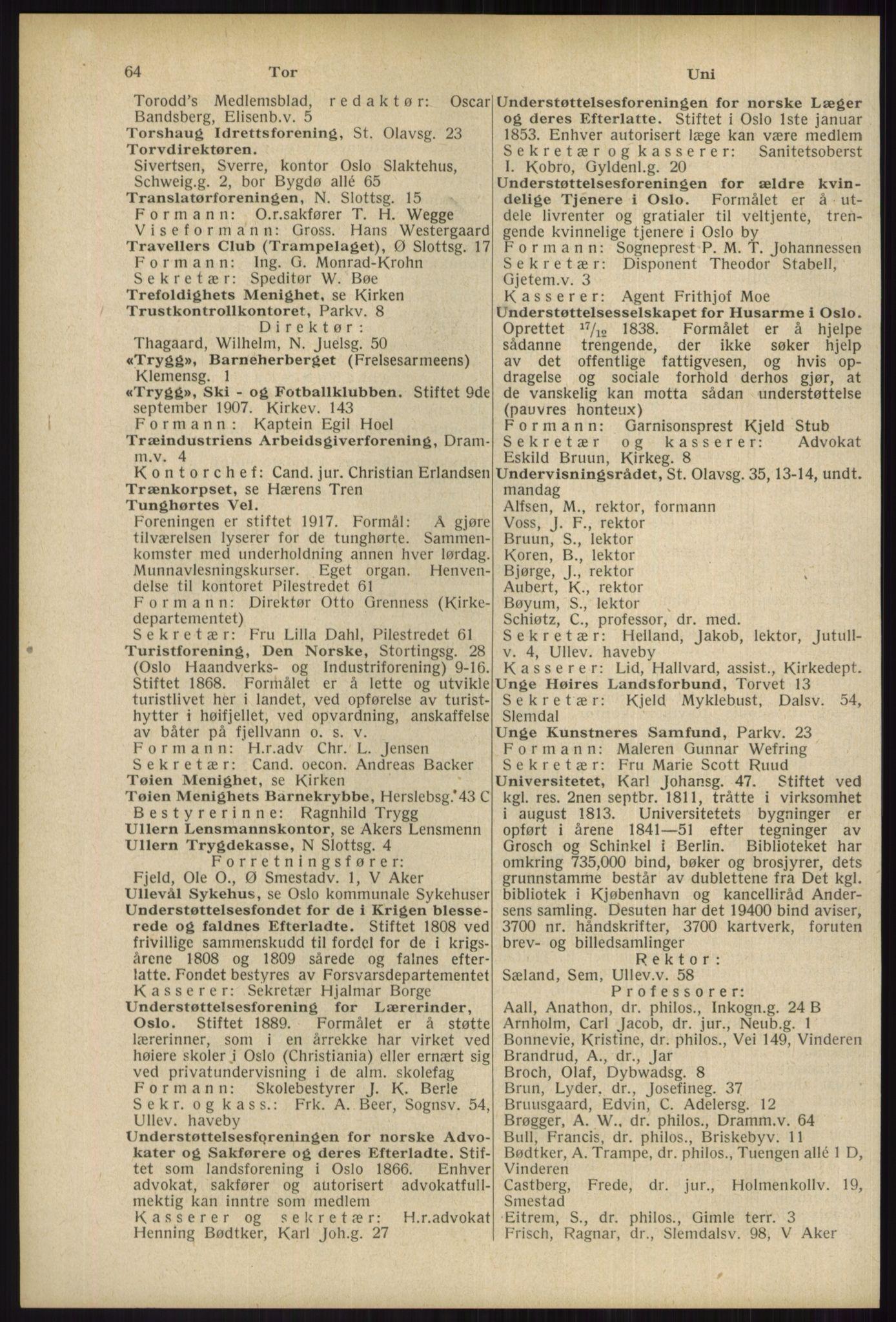 RA, Oslo adressebok (publikasjon)*, 1934, s. 64