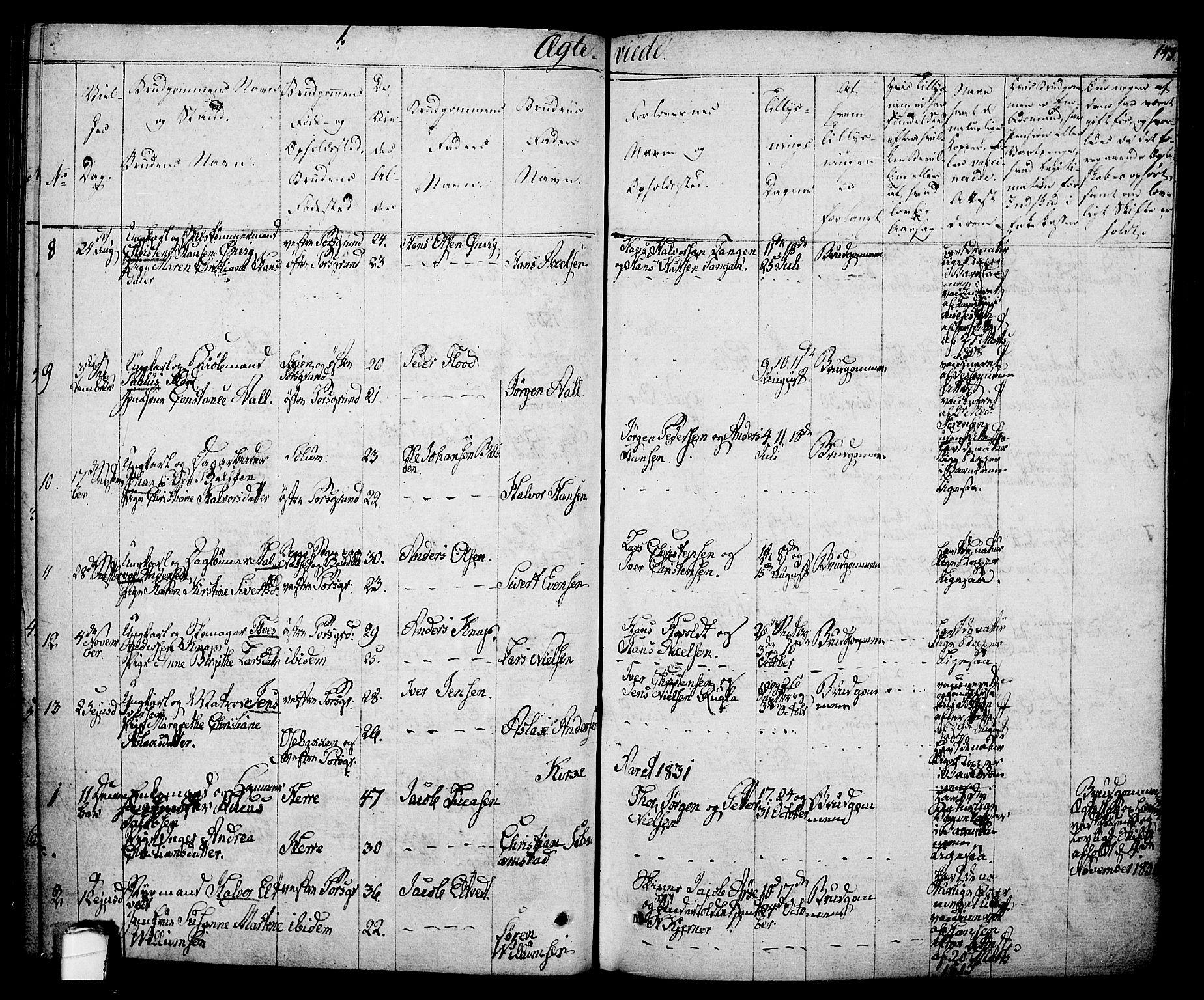 SAKO, Porsgrunn kirkebøker , F/Fa/L0005: Ministerialbok nr. 5, 1828-1840, s. 143