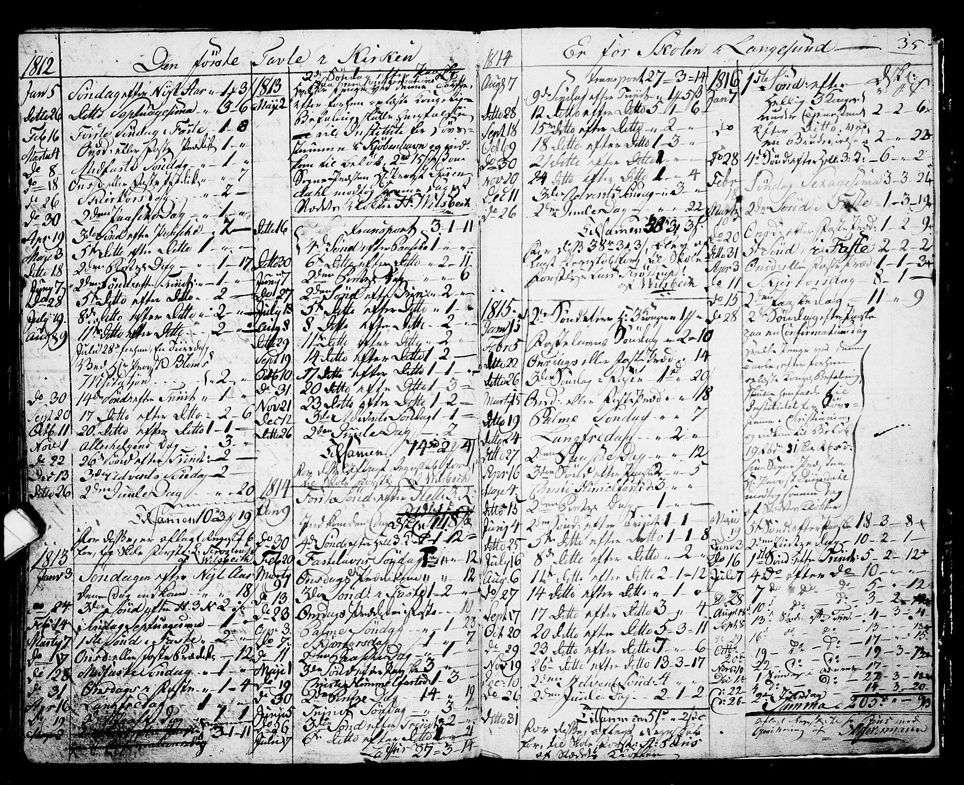SAKO, Langesund kirkebøker, G/Ga/L0002: Klokkerbok nr. 2, 1801-1815, s. 135