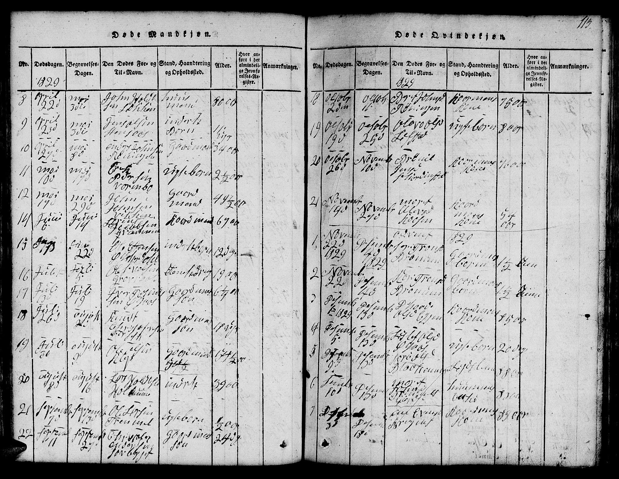 SAT, Ministerialprotokoller, klokkerbøker og fødselsregistre - Sør-Trøndelag, 691/L1092: Klokkerbok nr. 691C03, 1816-1852, s. 113