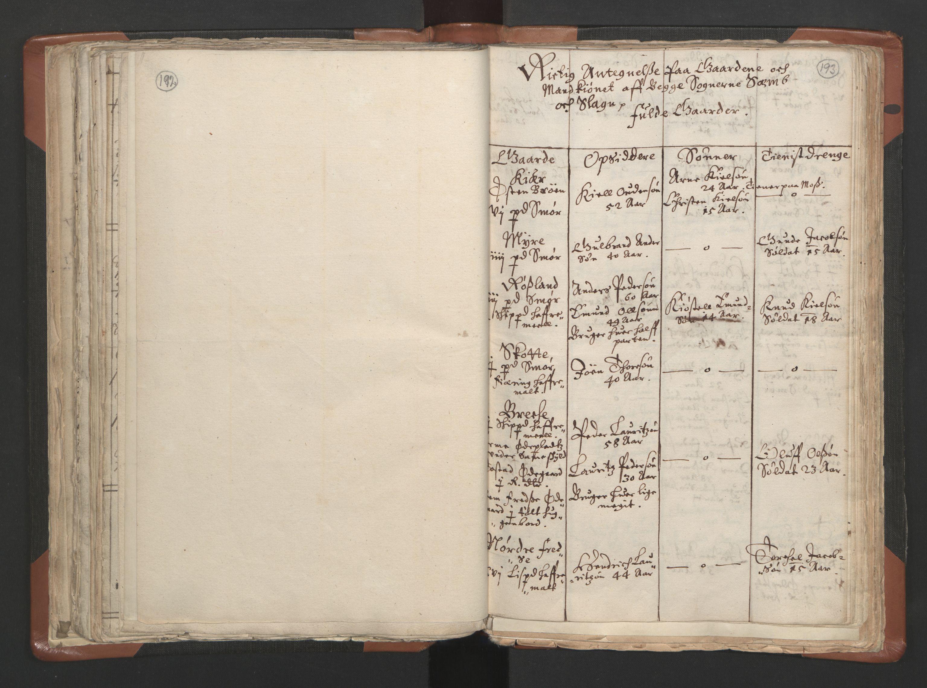 RA, Sogneprestenes manntall 1664-1666, nr. 10: Tønsberg prosti, 1664-1666, s. 192-193